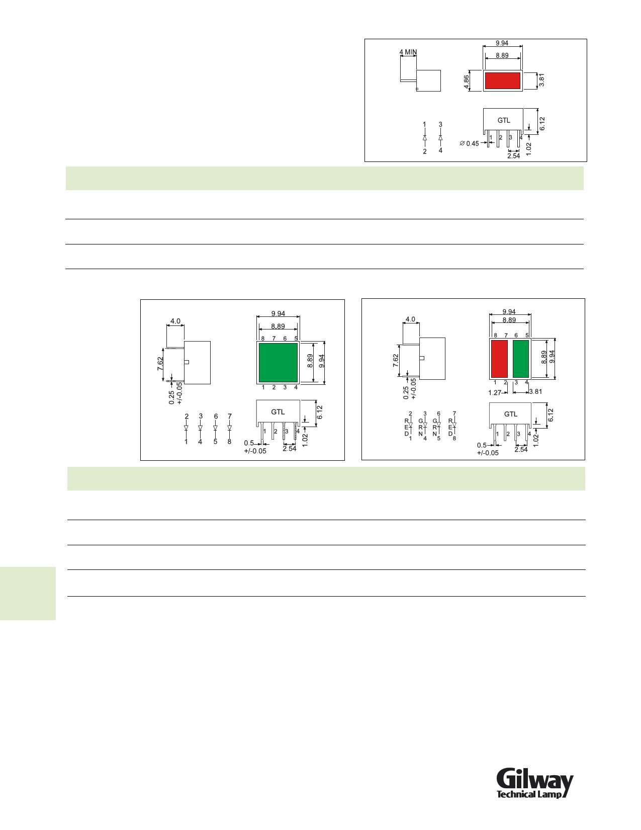 E1010 Hoja de datos, Descripción, Manual