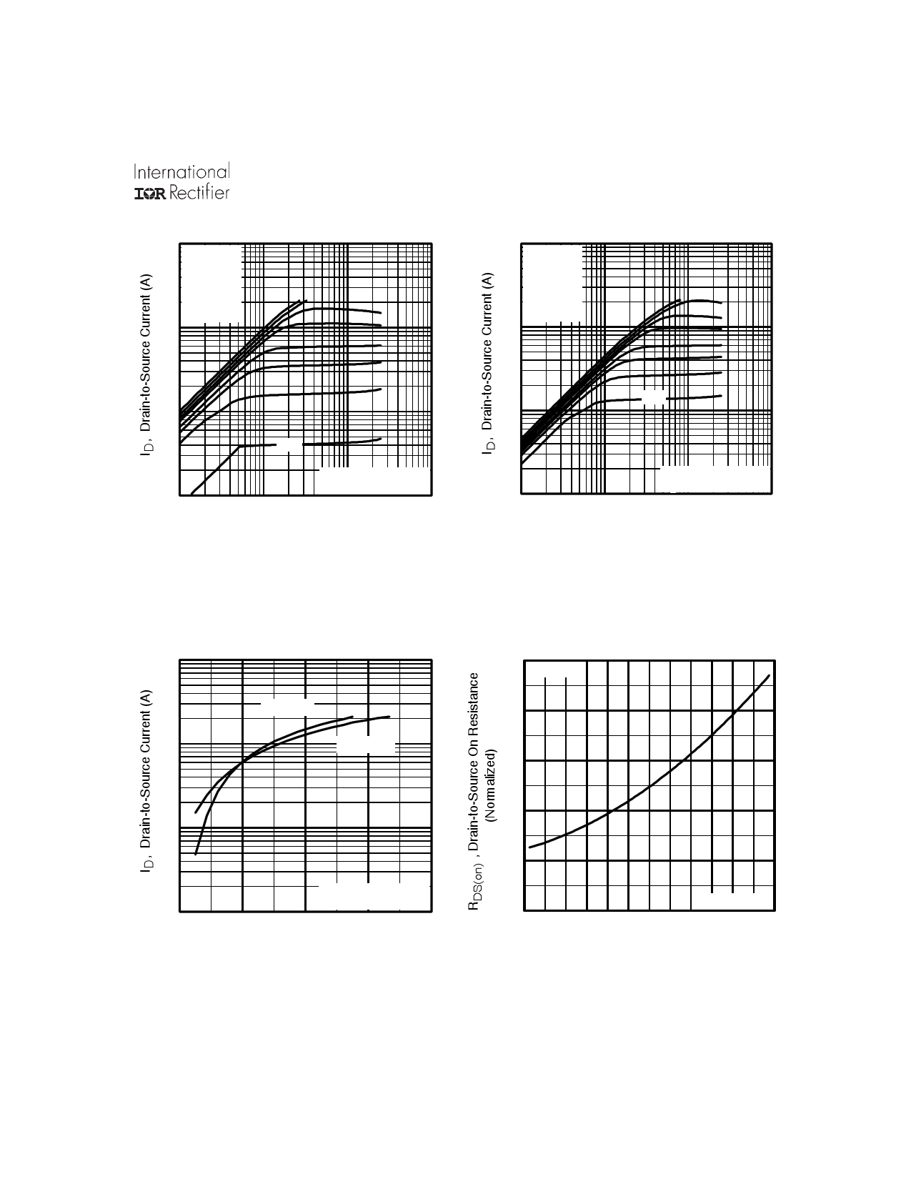 IRFZ48NPBF pdf, ピン配列
