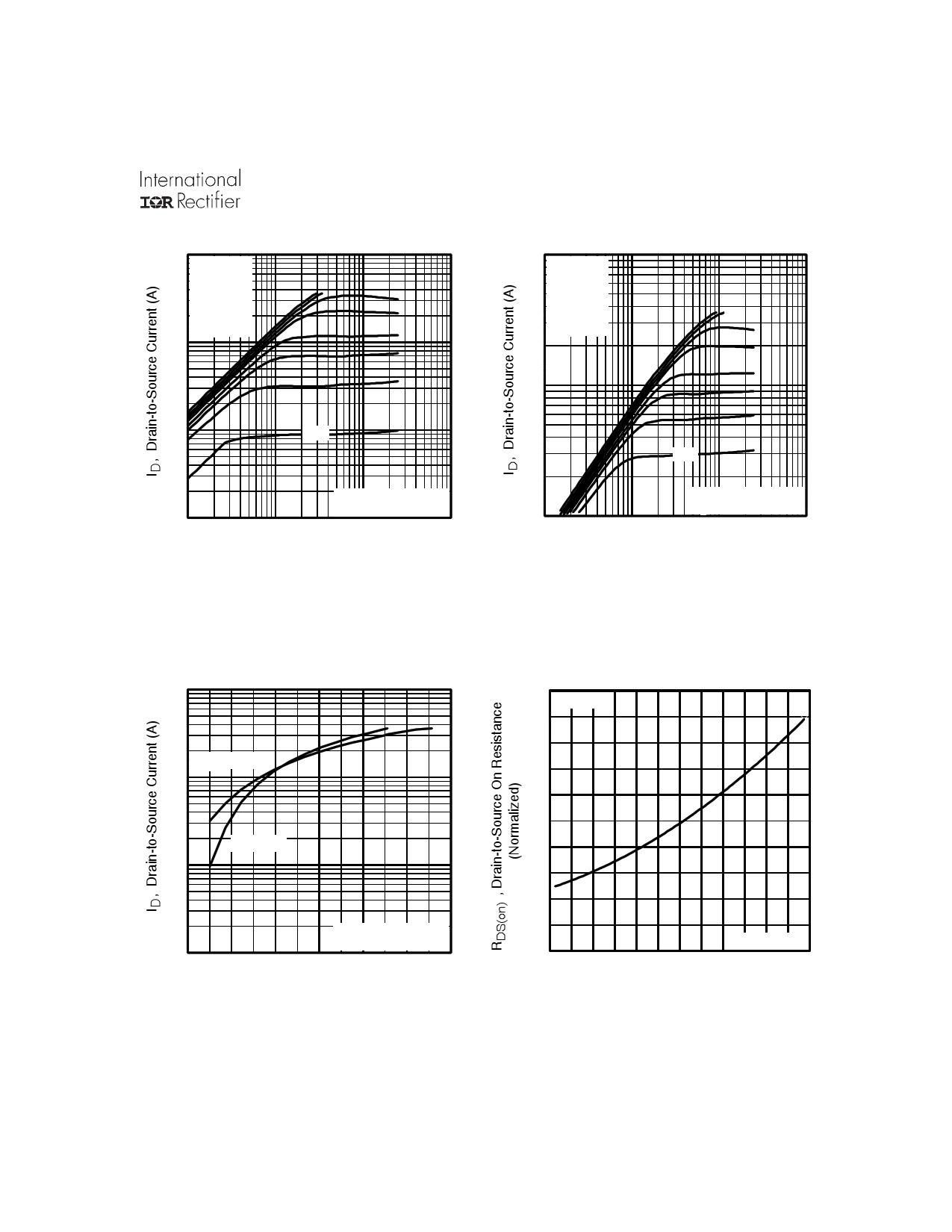 IRFB4215PbF pdf, ピン配列