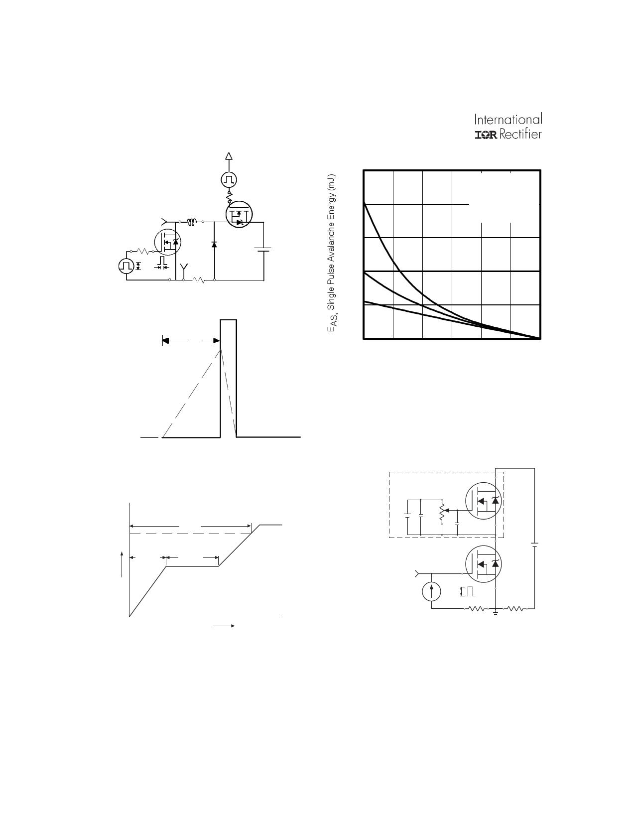 IRFB4215PbF 電子部品, 半導体
