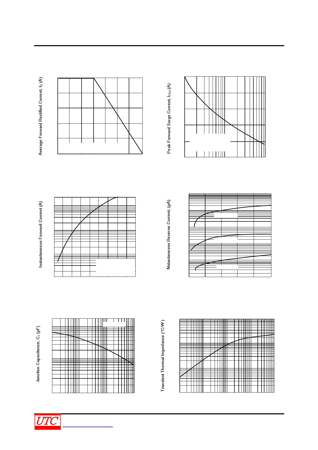 1N5401G pdf, ピン配列