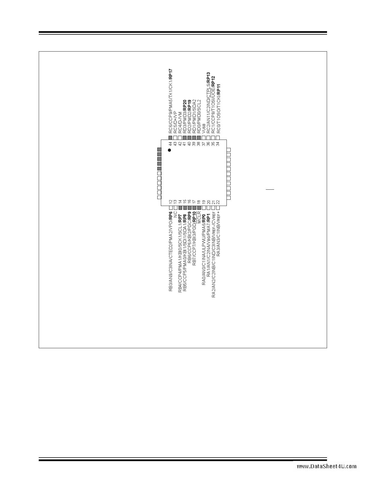 PIC18F46J53 電子部品, 半導体