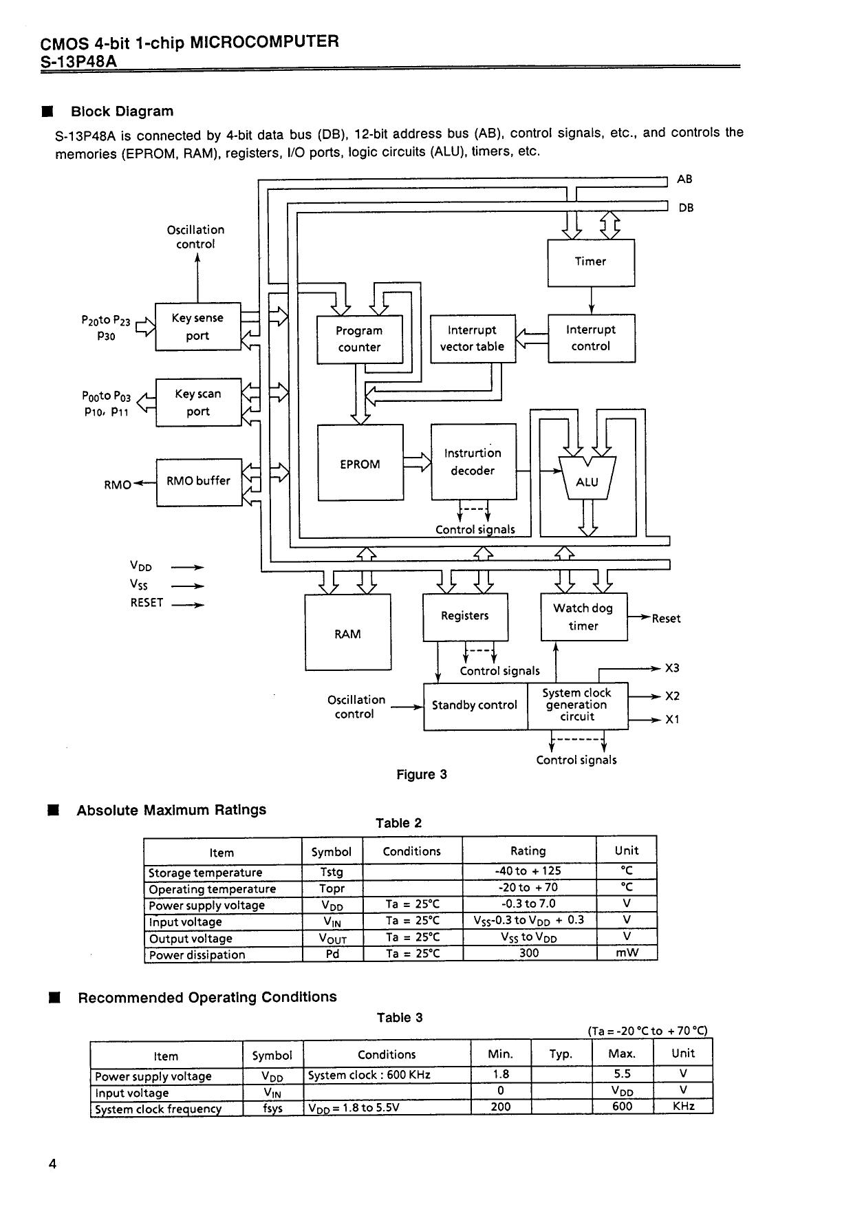 S-13P48A pdf