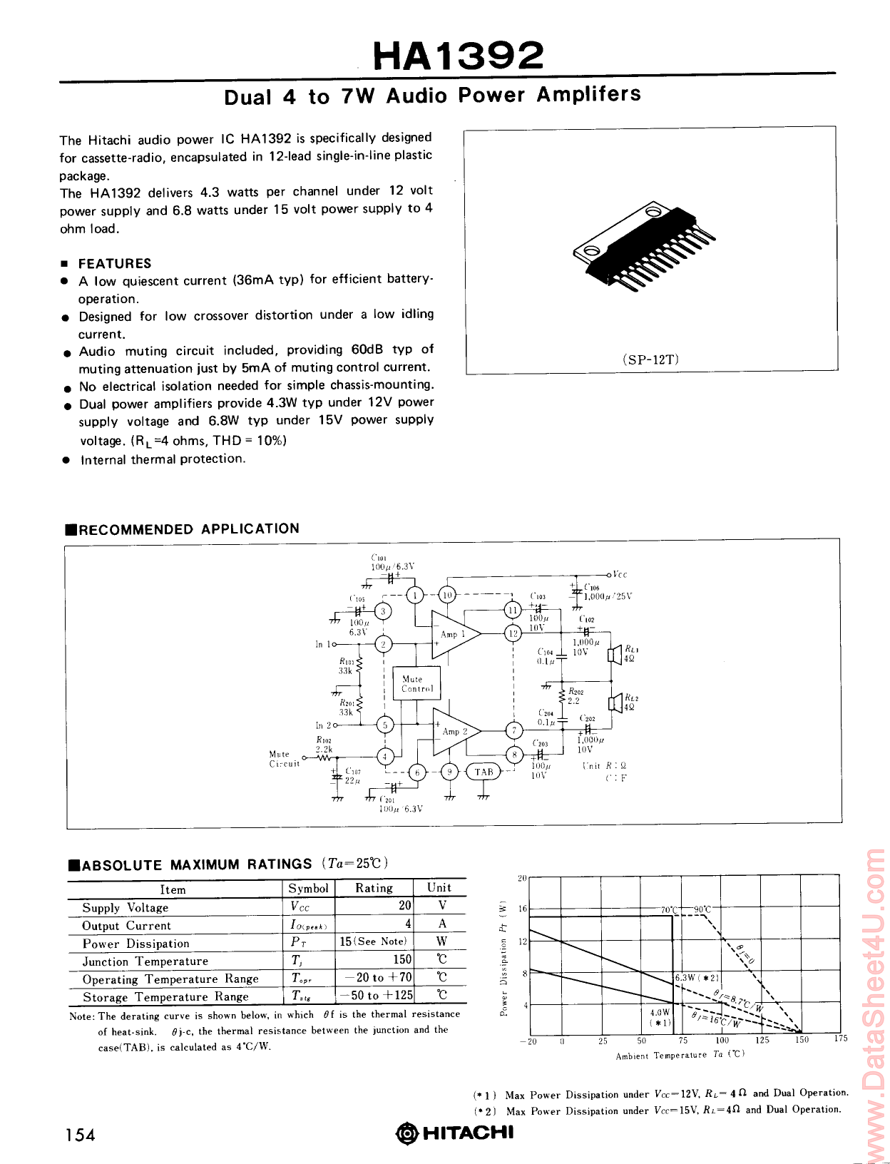 HA1392 دیتاشیت PDF