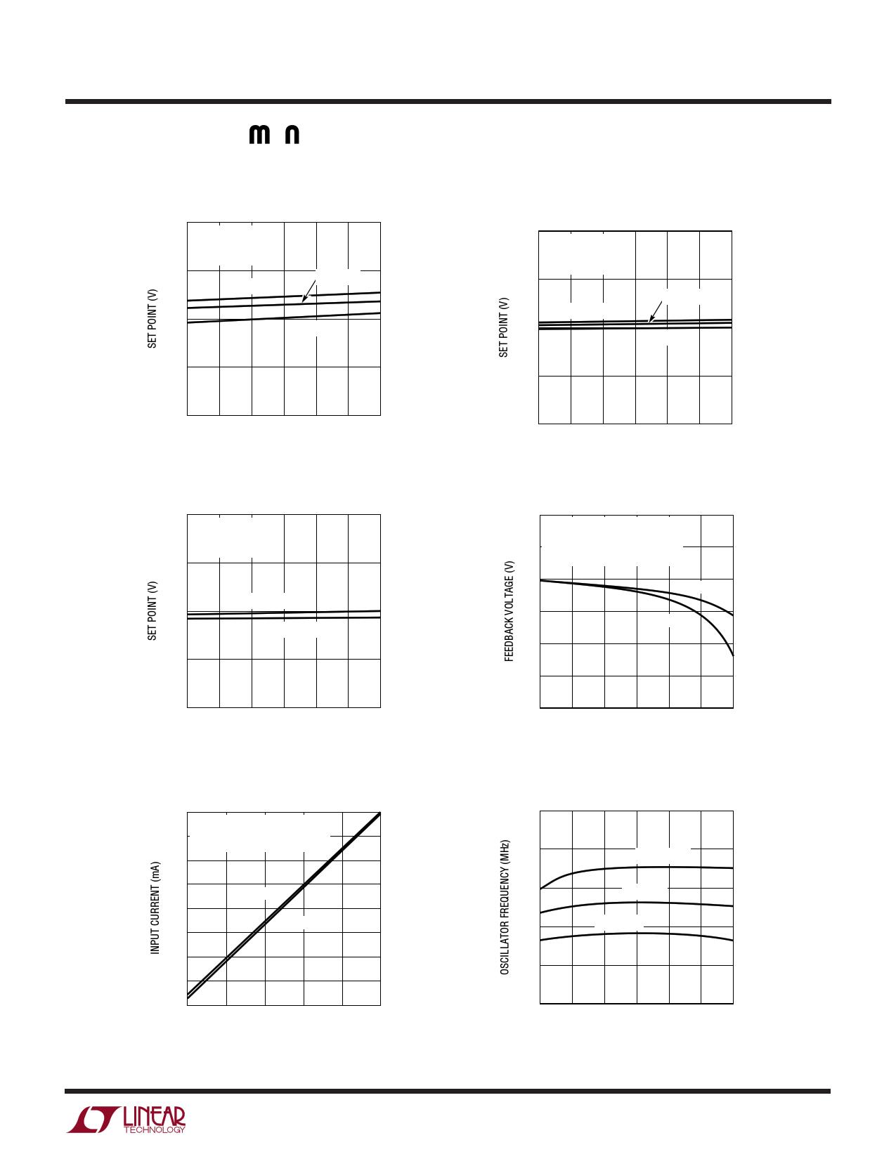 LTC3202EDD pdf, ピン配列
