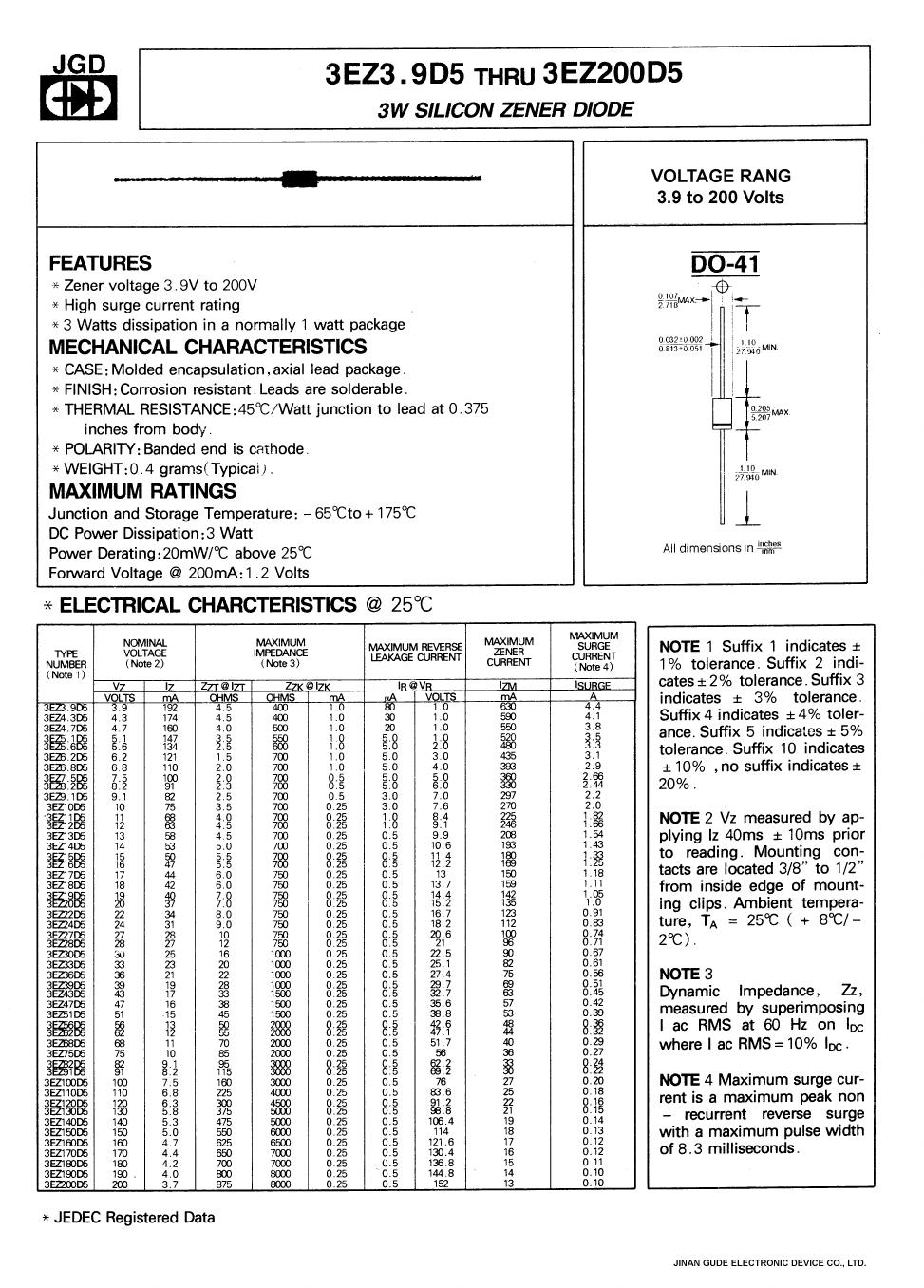 3EZ43D5 دیتاشیت PDF