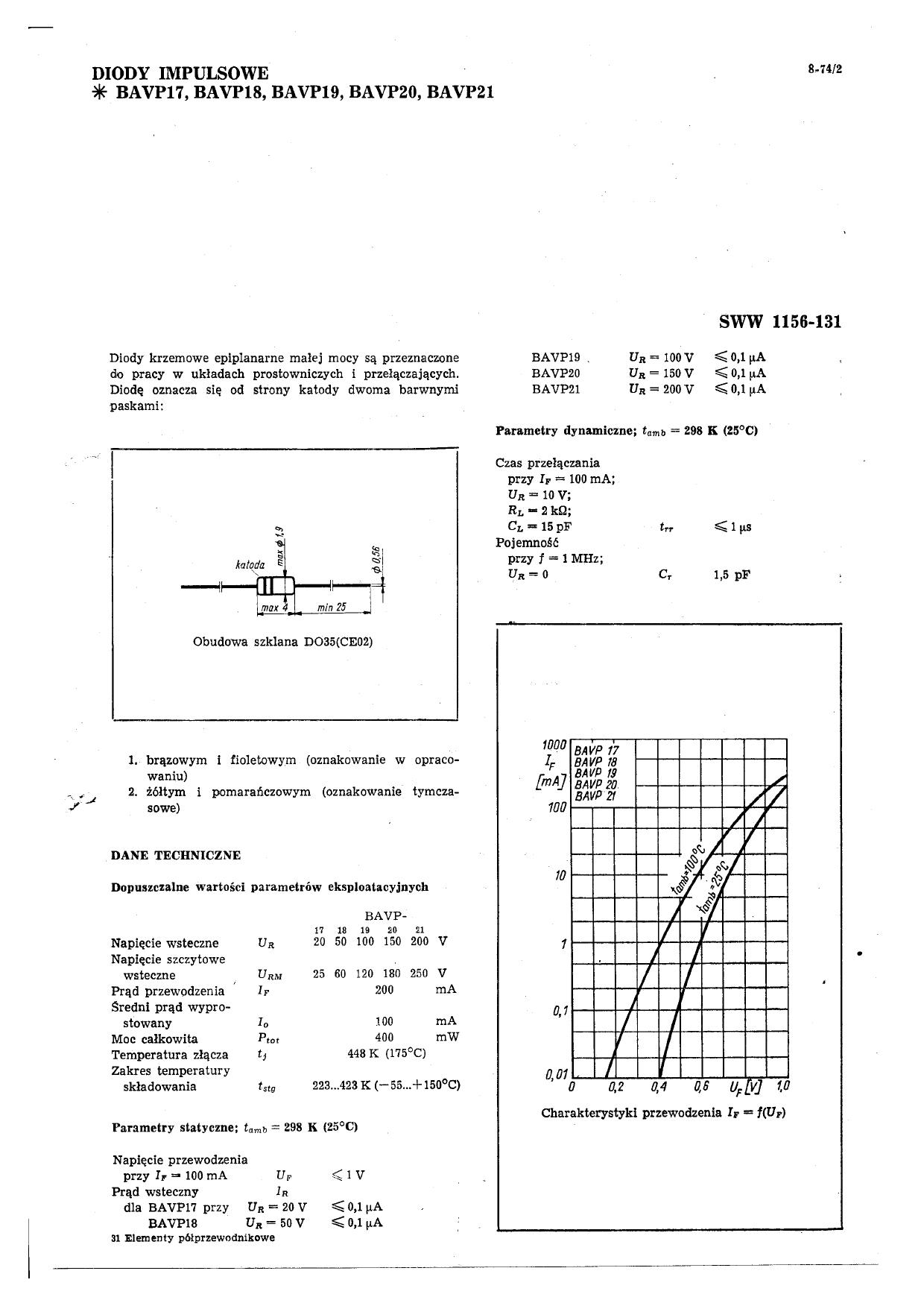 BAVP19 دیتاشیت PDF