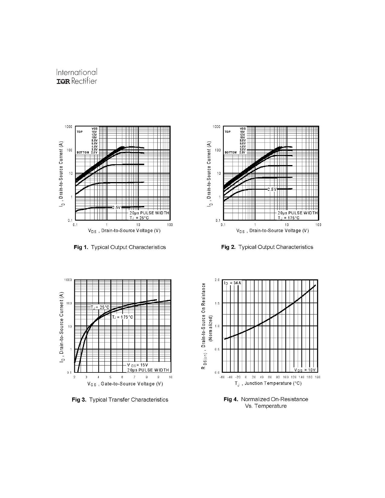 IRL3303PBF pdf, ピン配列