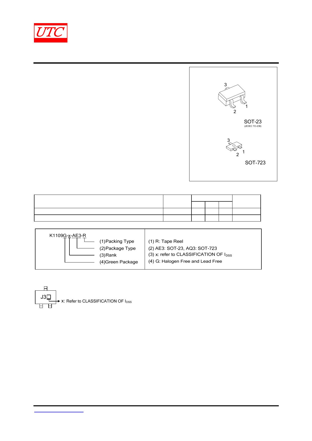 K1109 دیتاشیت PDF