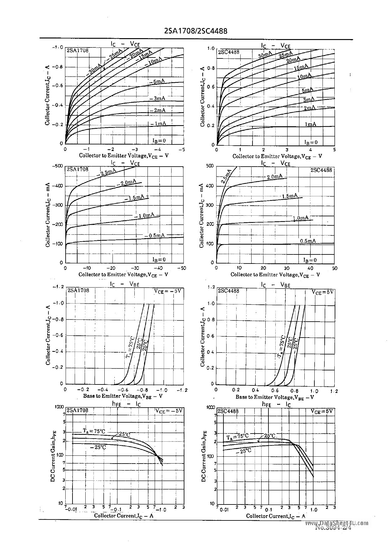A1708 pdf schematic