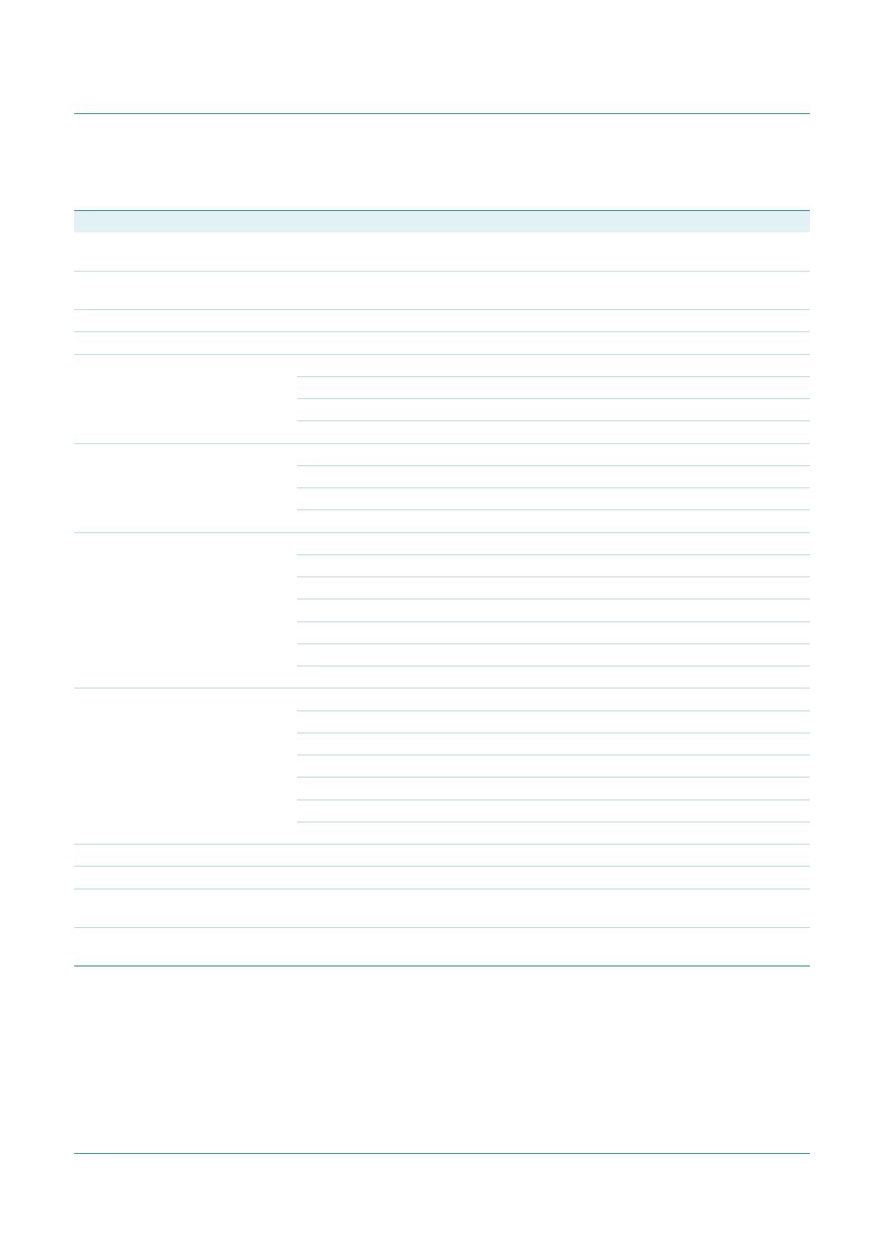 74LVC2G00 pdf