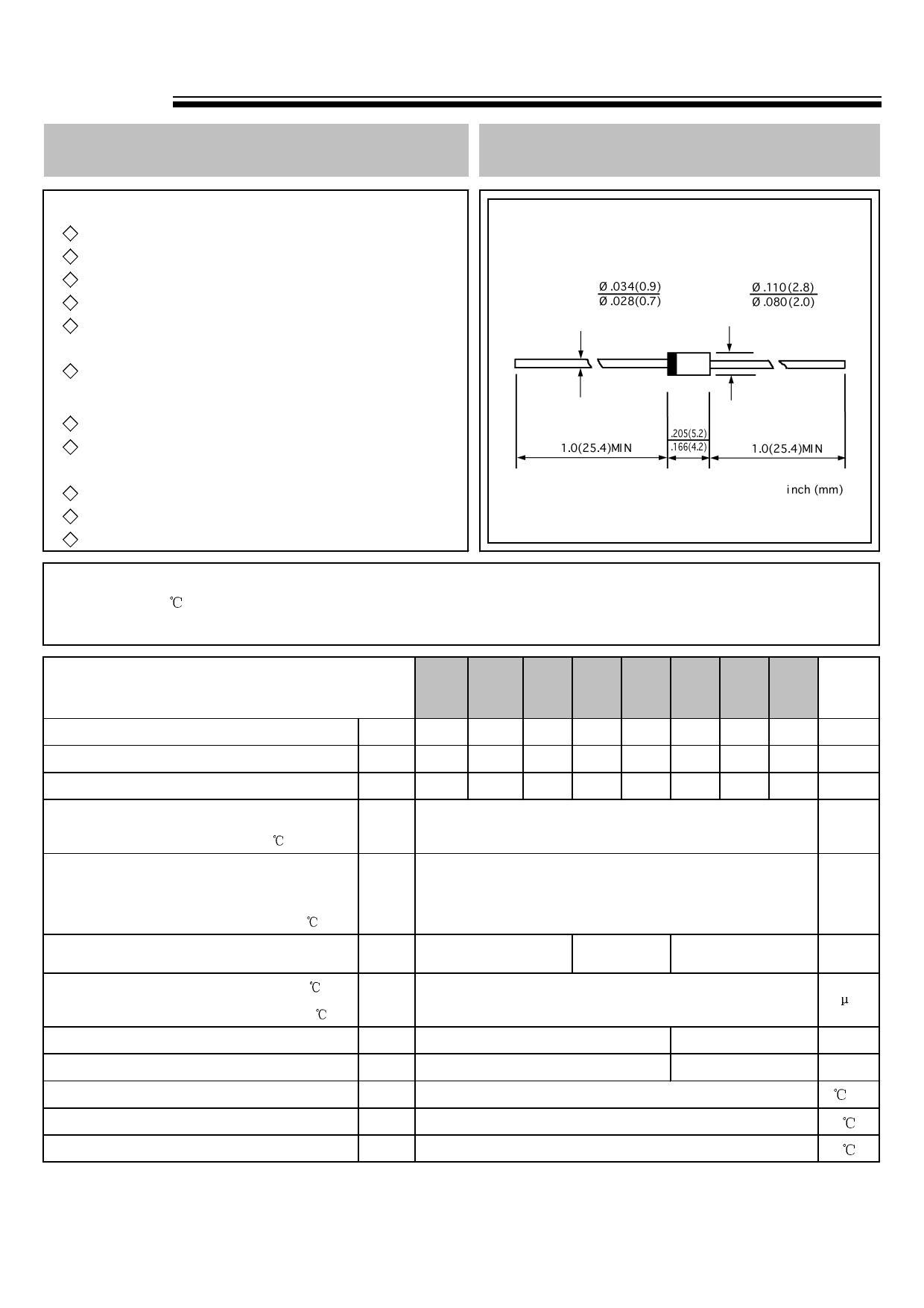 HER105 دیتاشیت PDF