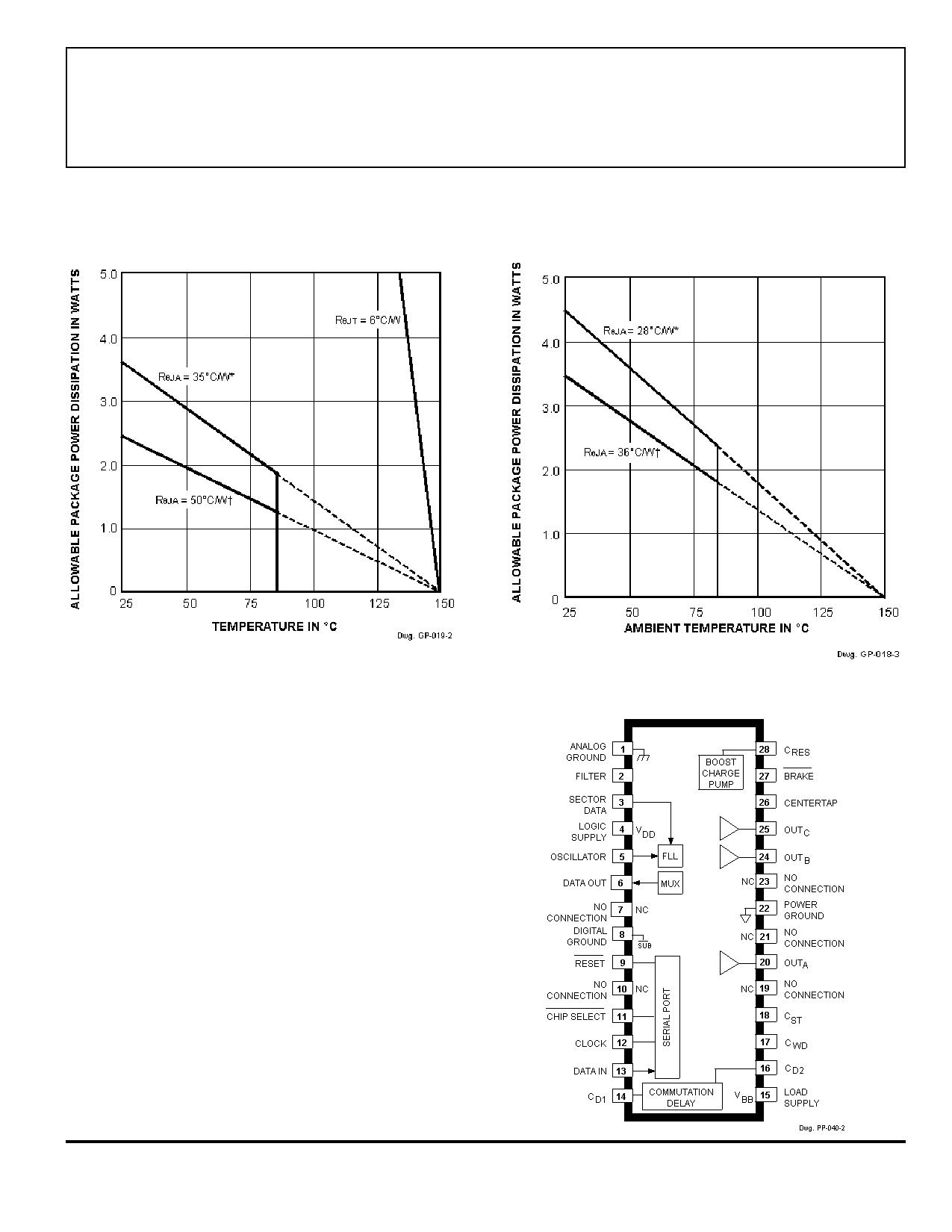 brushless dc motor pdf nptel