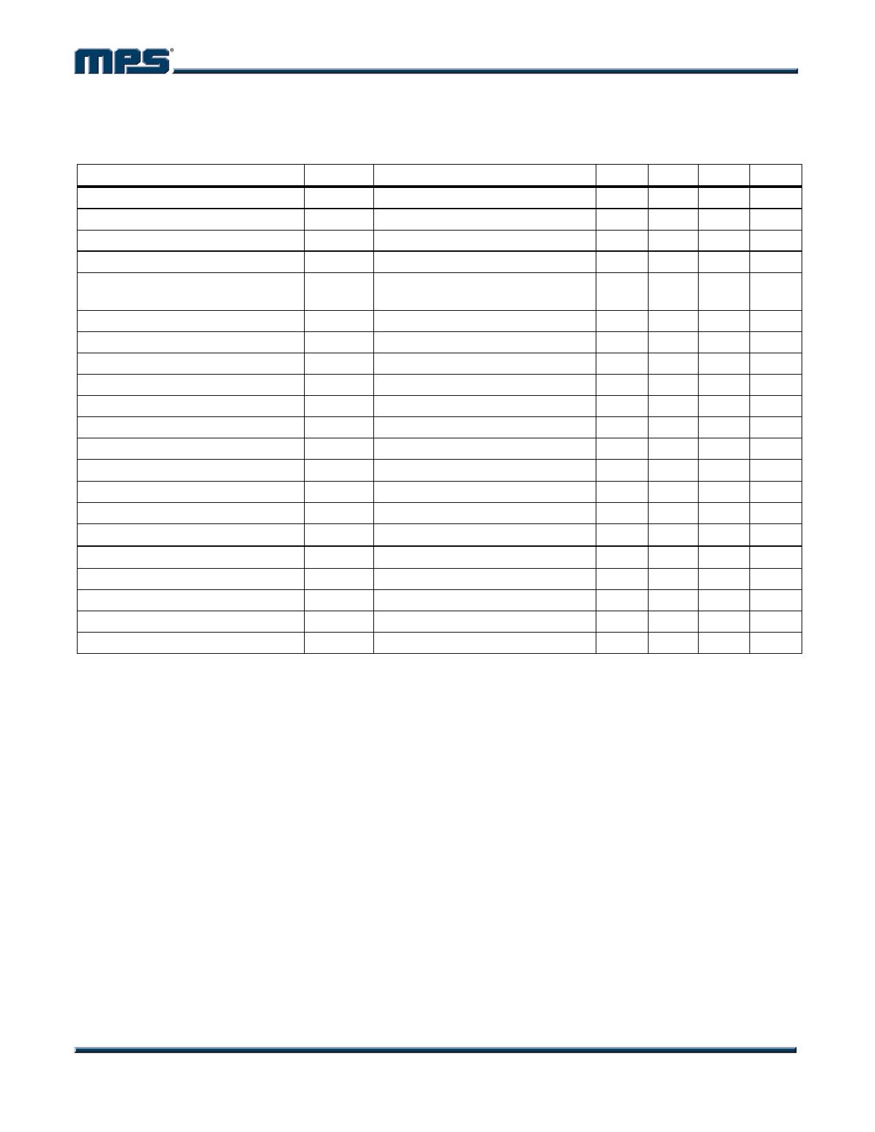 MP1584 pdf, 電子部品, 半導体, ピン配列