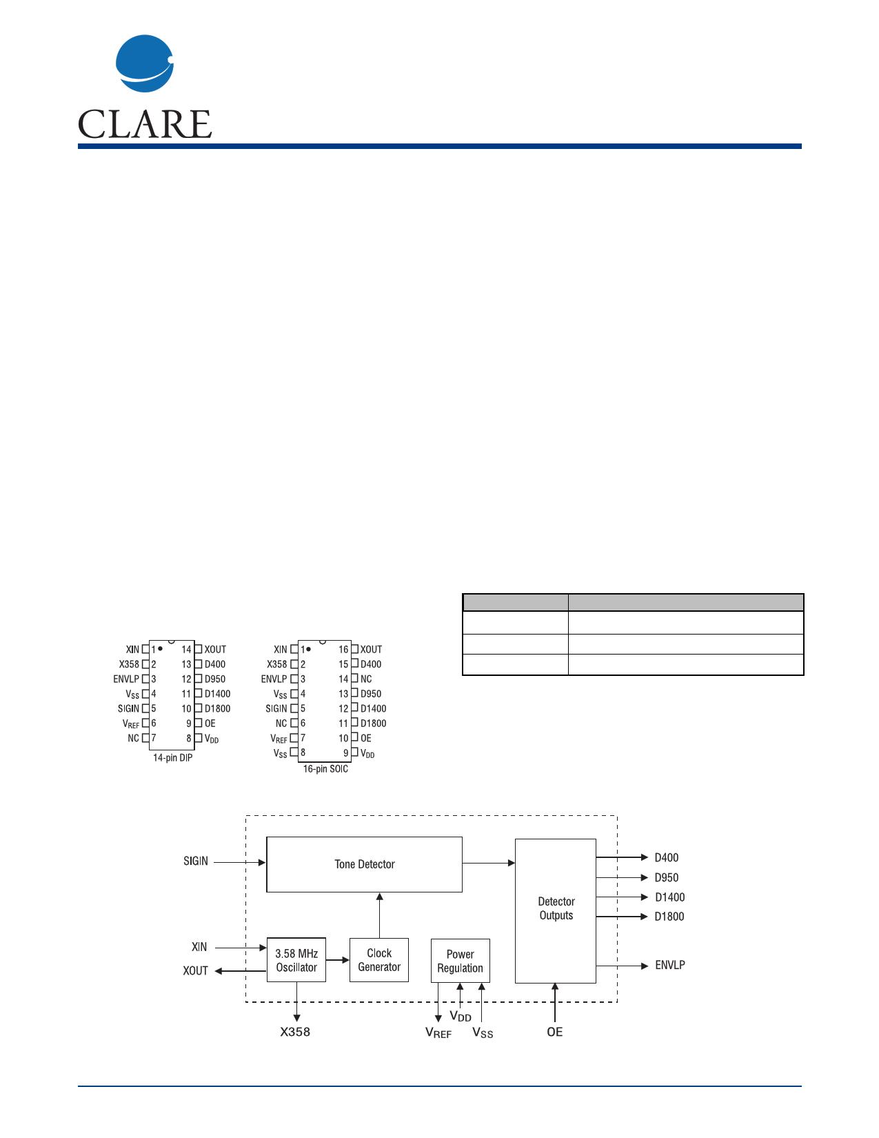 M-984-02 datasheet