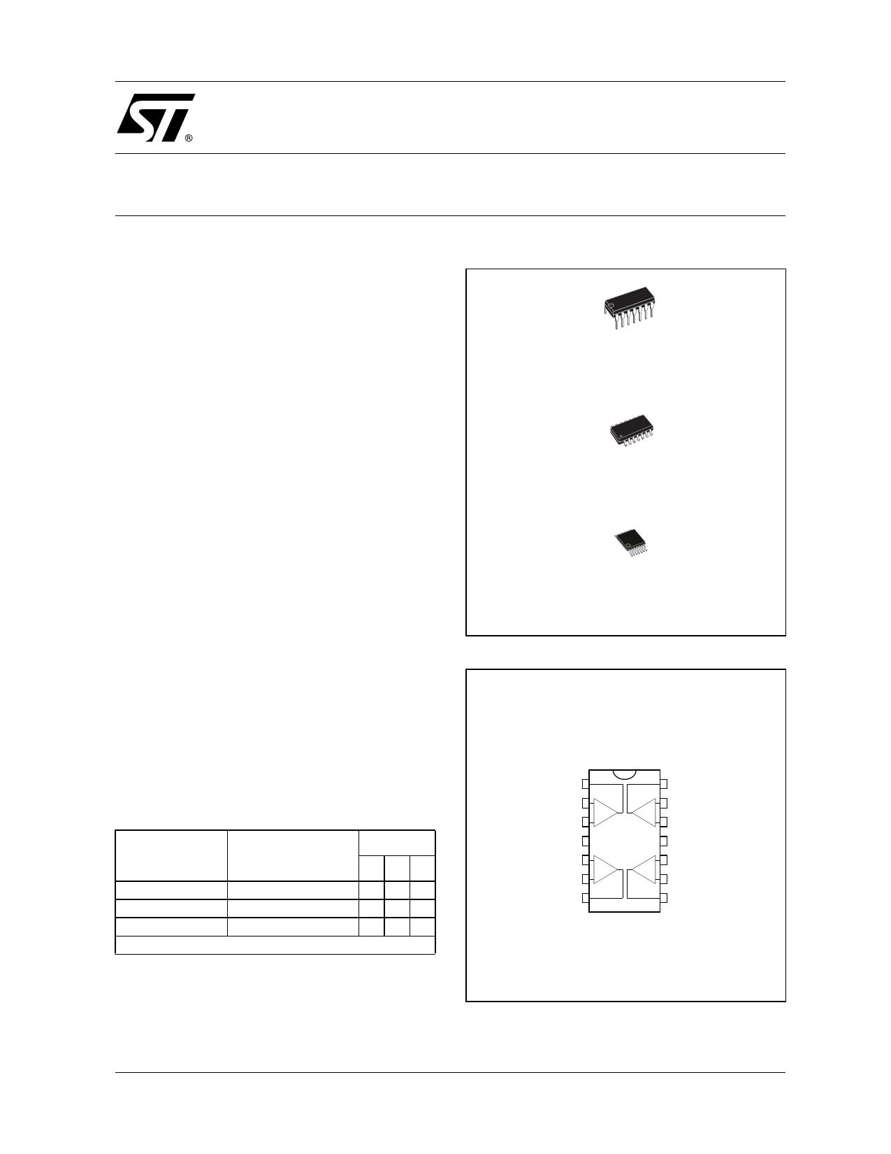 TS27M4I Datasheet, TS27M4I PDF,ピン配置, 機能