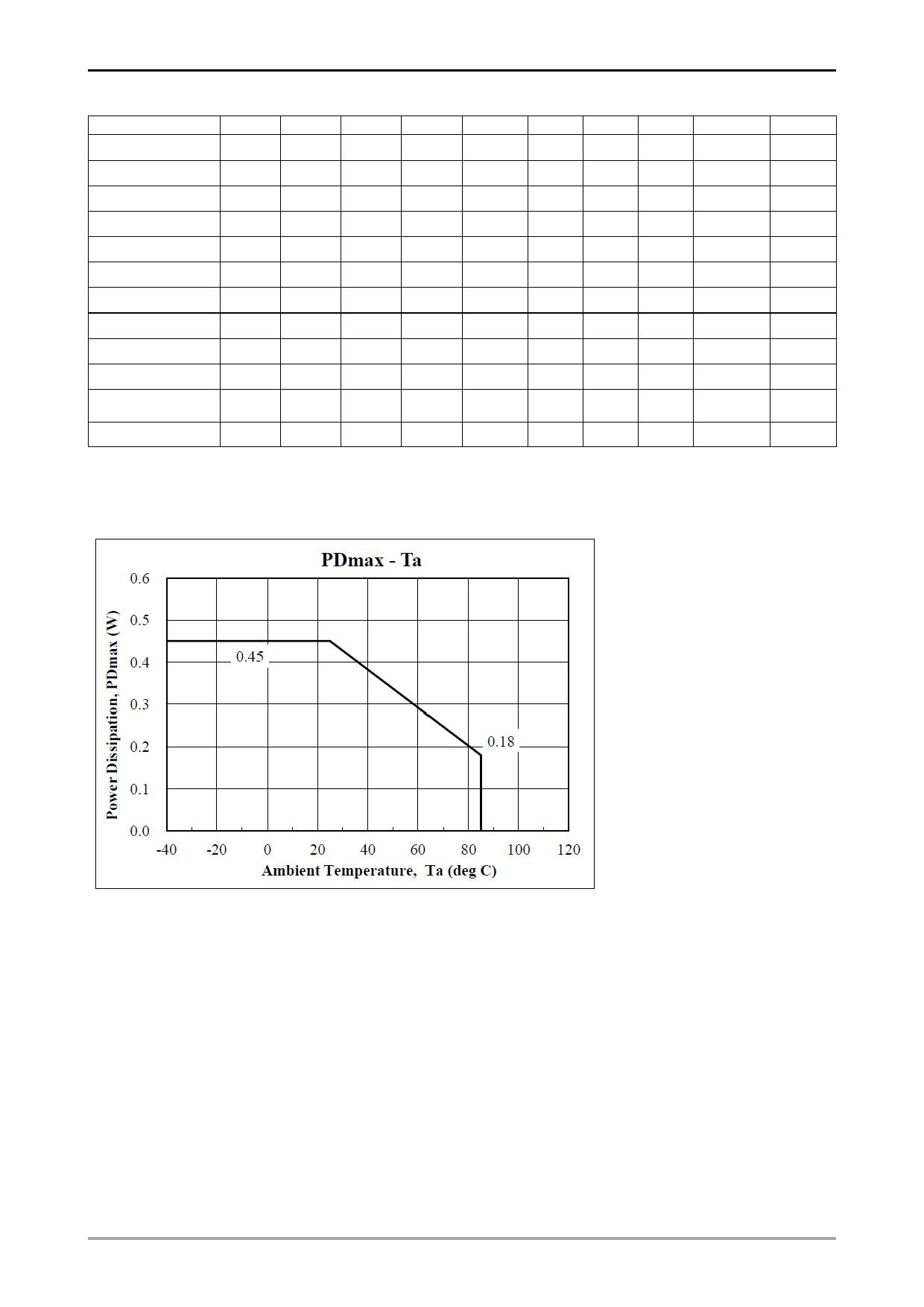 LC05111CMT pdf