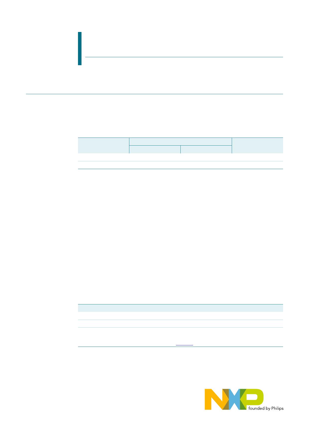 1PS66SB82 datasheet
