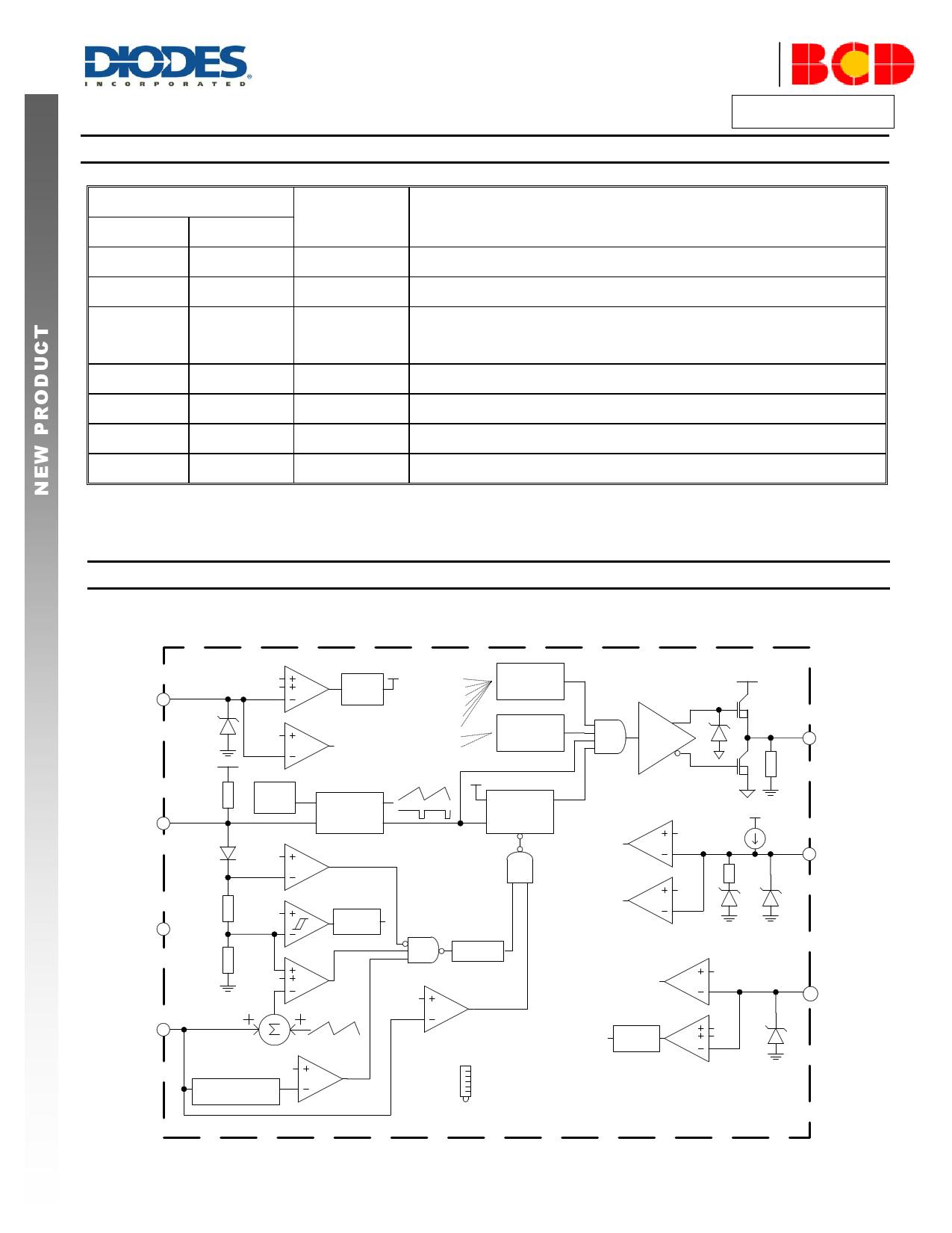 AP3125HA pdf, 電子部品, 半導体, ピン配列