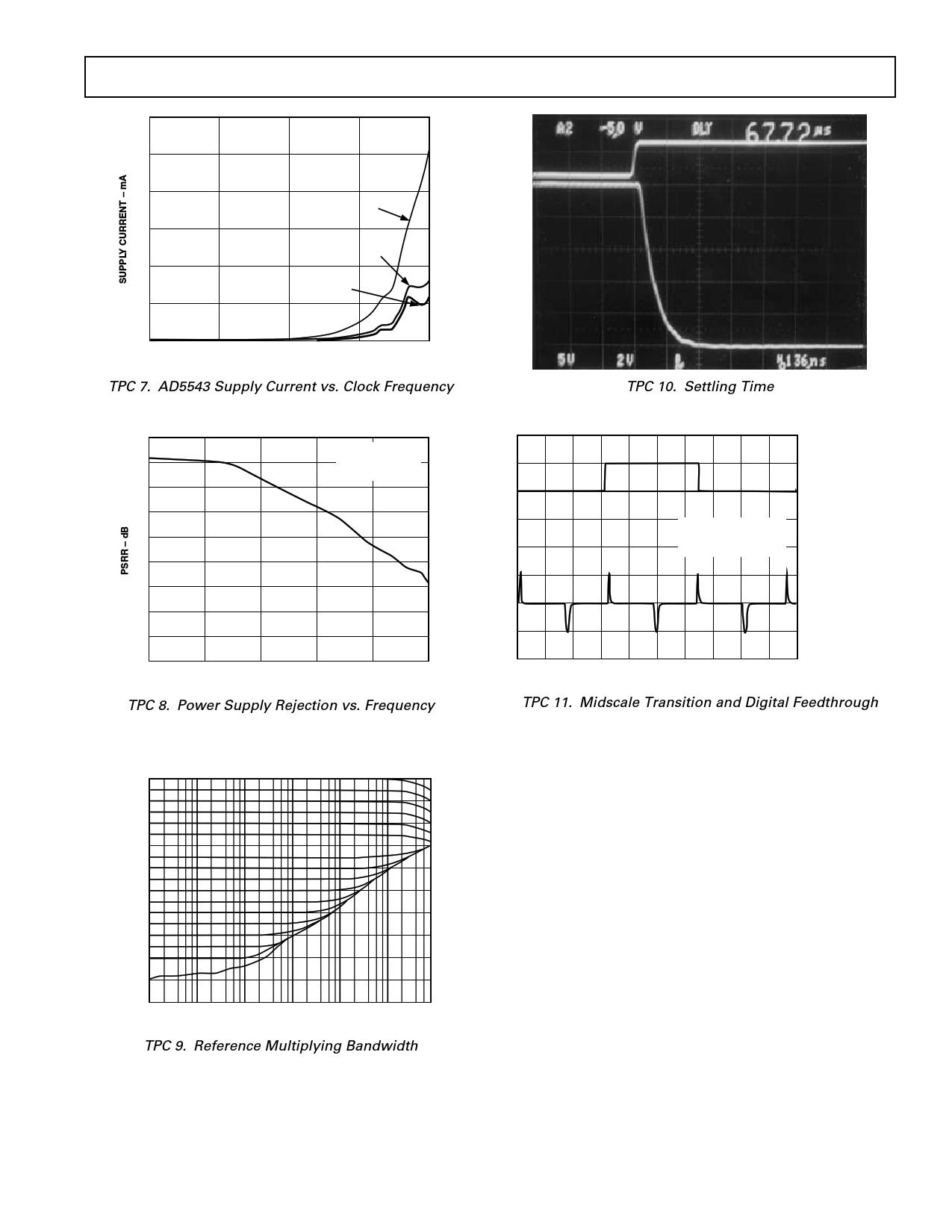 AD5543 pdf