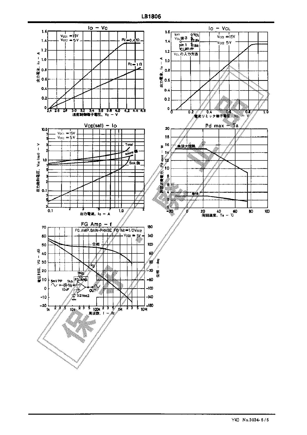 LB1806 pdf