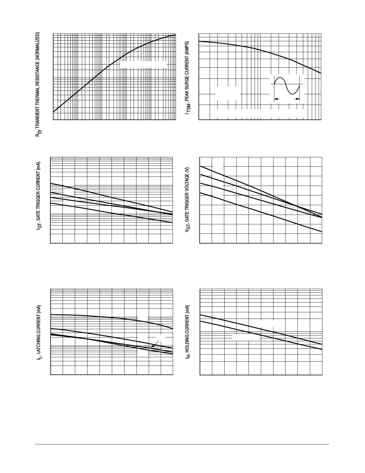 Z0103MA pdf, arduino