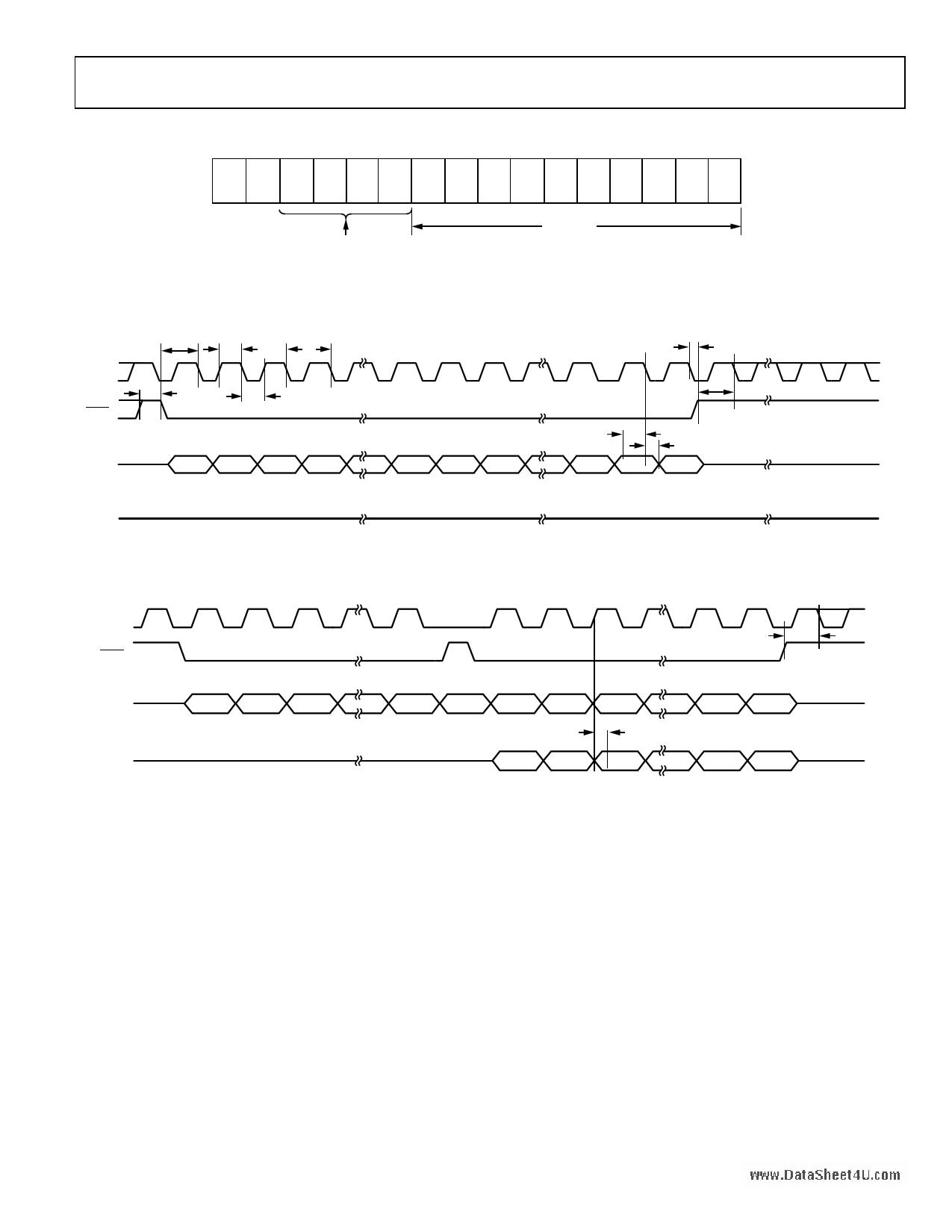 AD5174 pdf, arduino