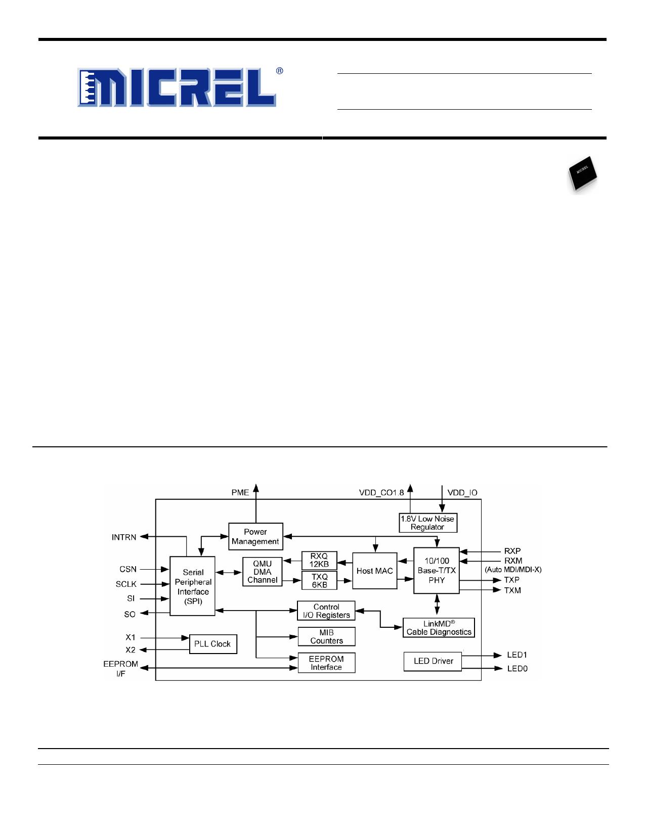 KSZ8851SNL دیتاشیت PDF