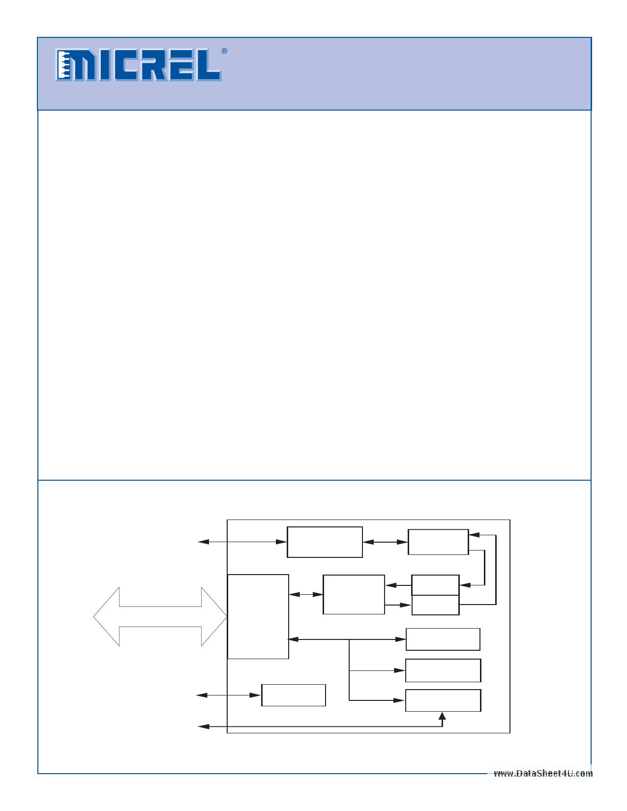 KSZ8841-16MQL دیتاشیت PDF