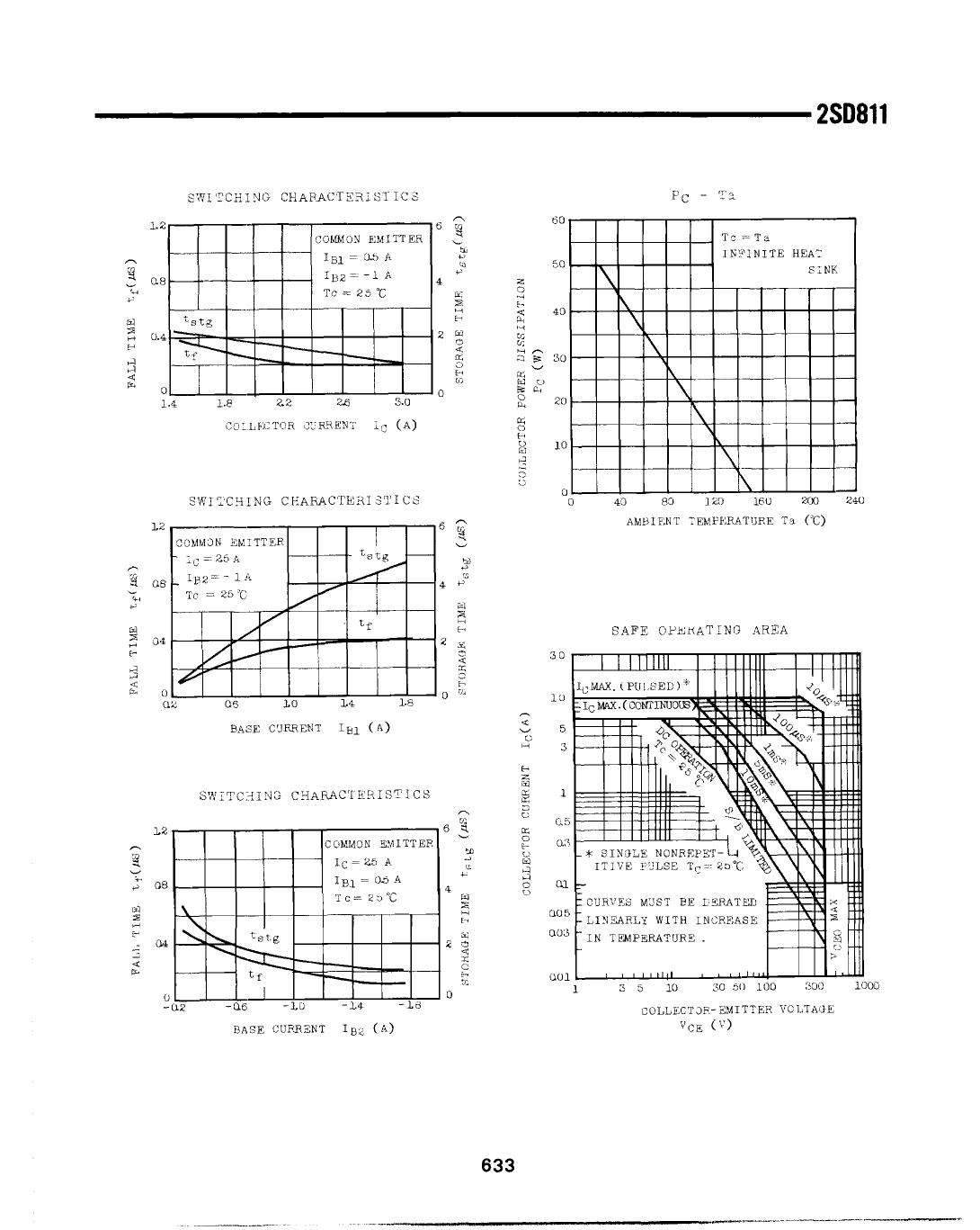 2SD811 pdf, ピン配列