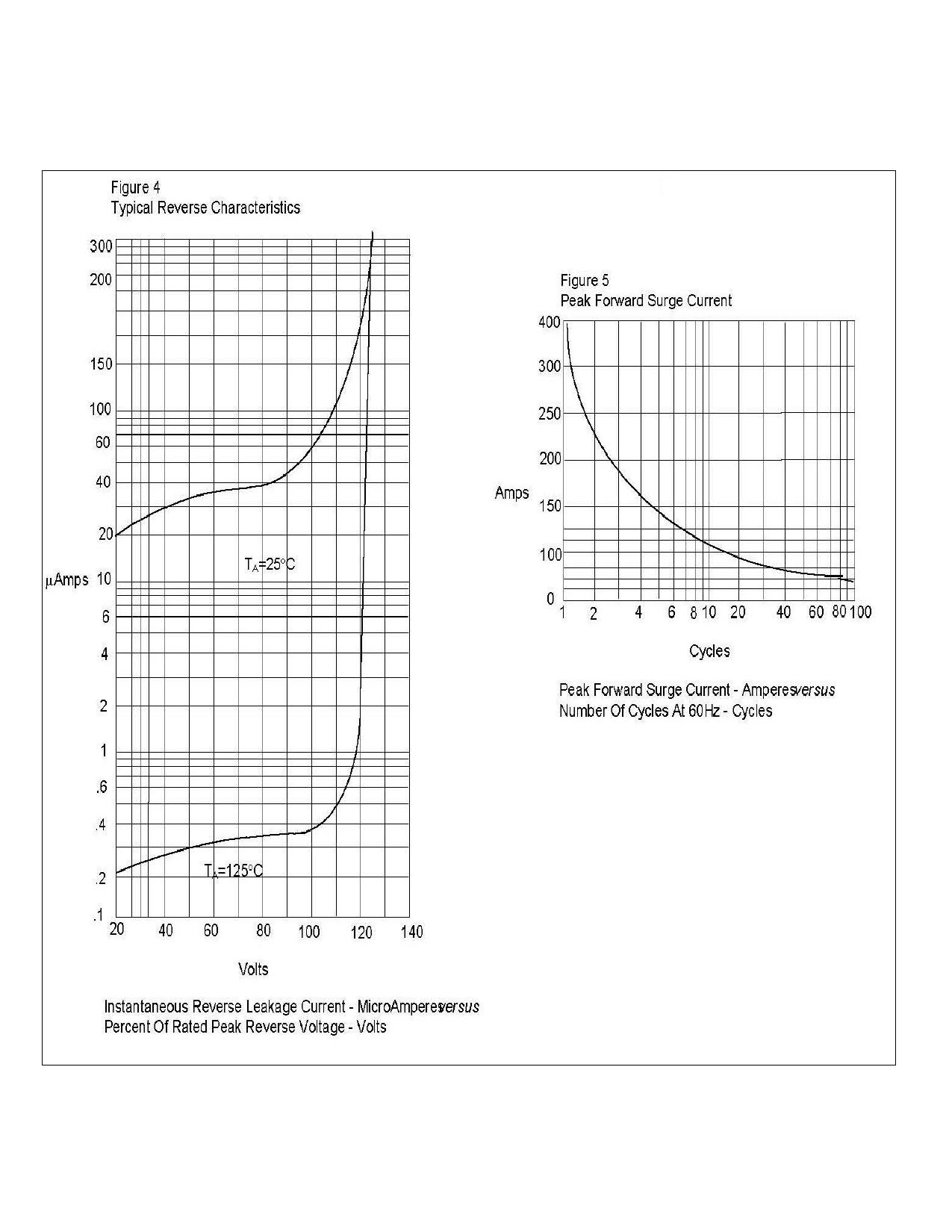 MR2401 pdf, 반도체, 판매, 대치품