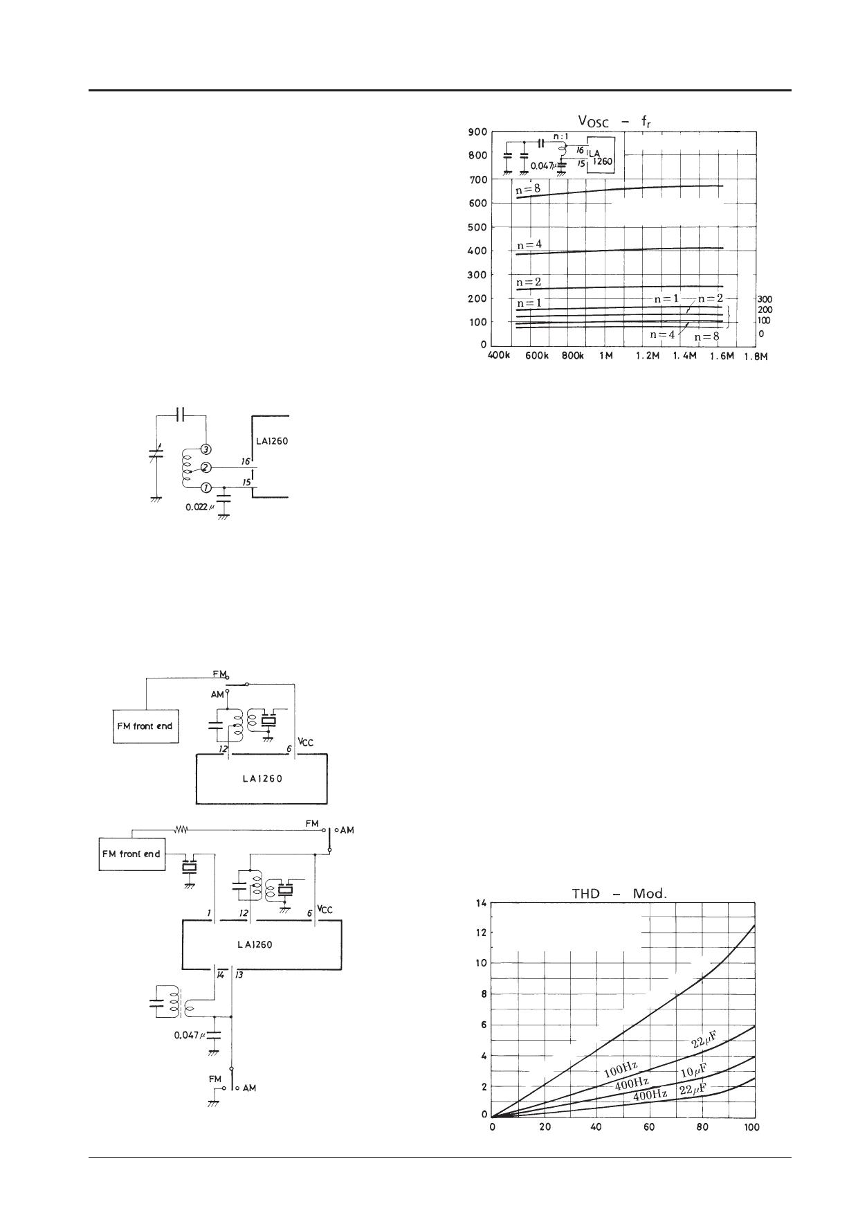 LA1260 pdf