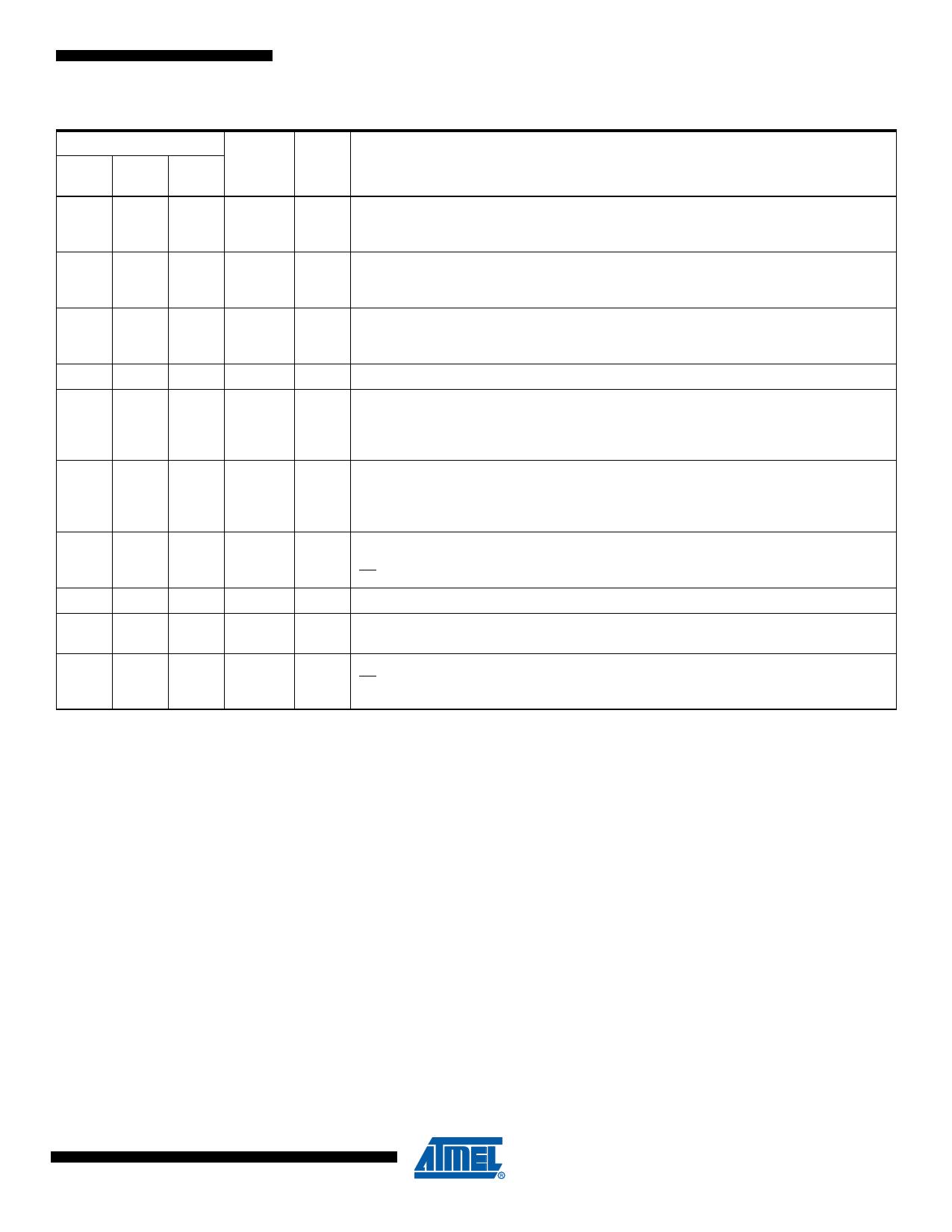 AT89LP51ED2 pdf