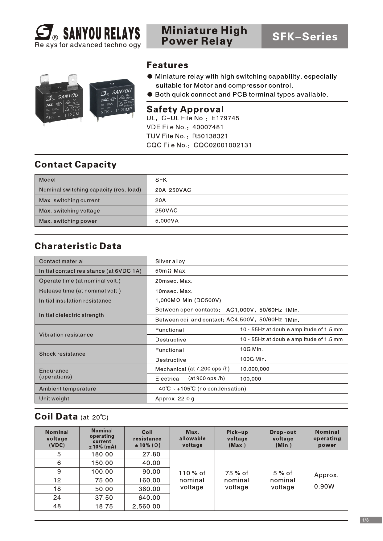 SFK-112DMP 데이터시트 및 SFK-112DMP PDF