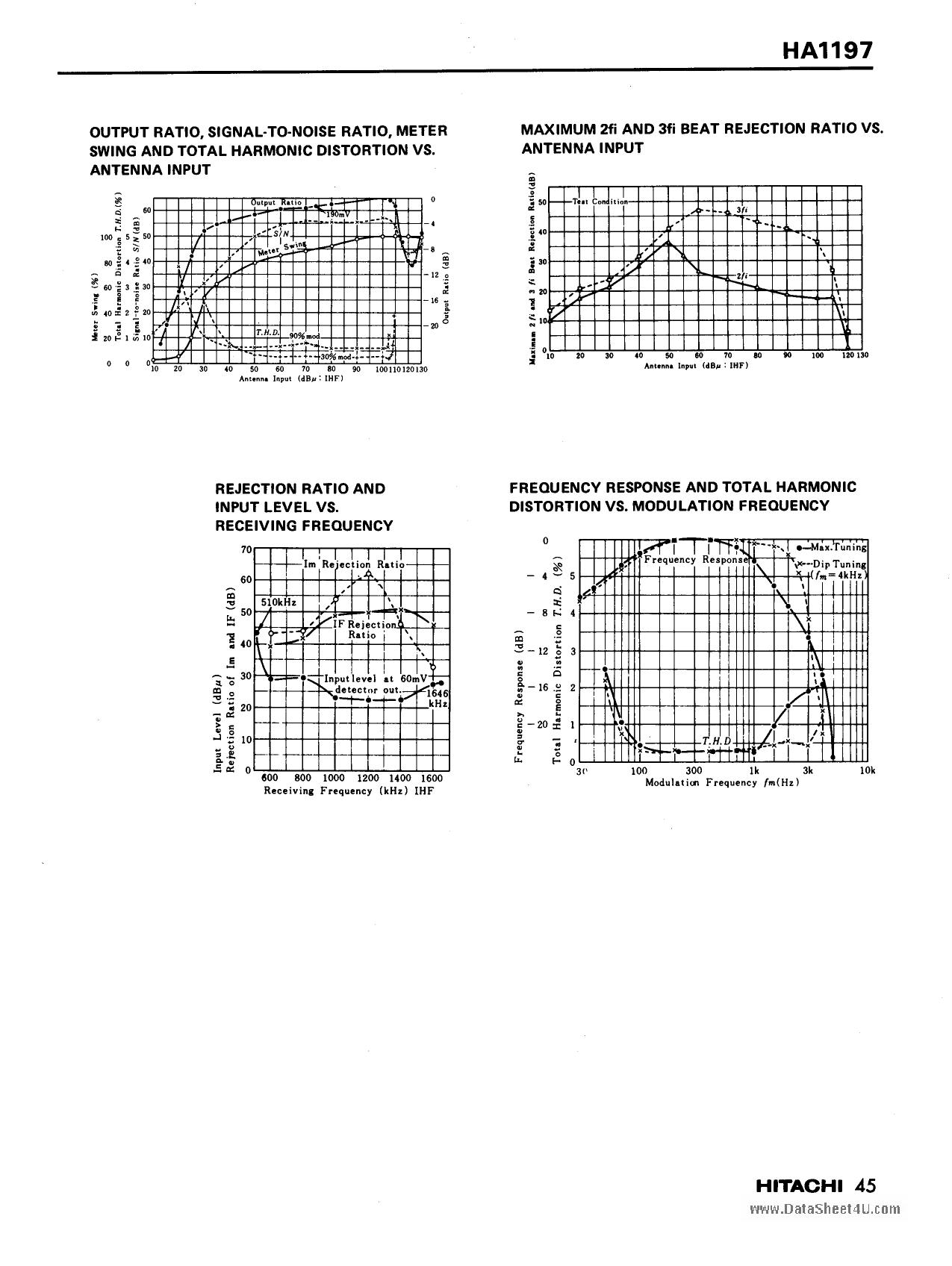 HA1197 pdf