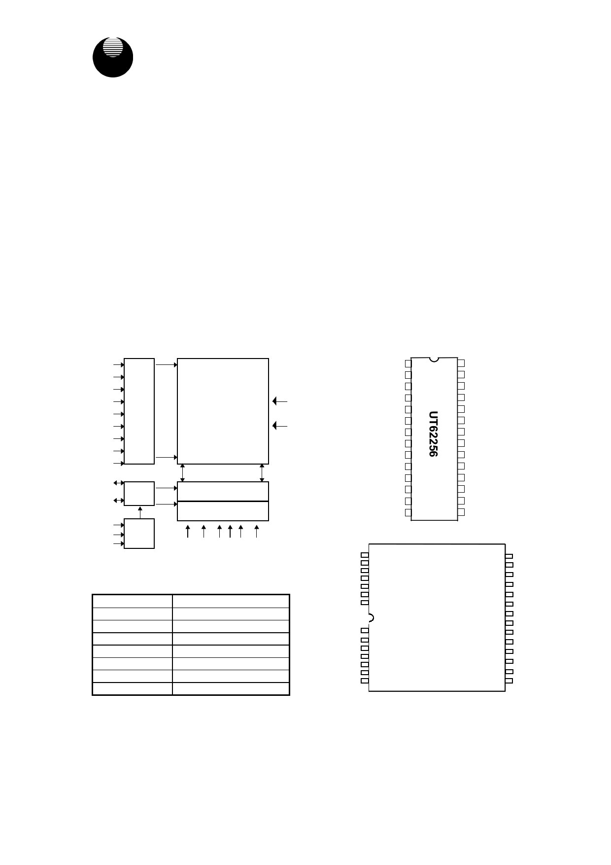 UT62256SC-70L دیتاشیت PDF