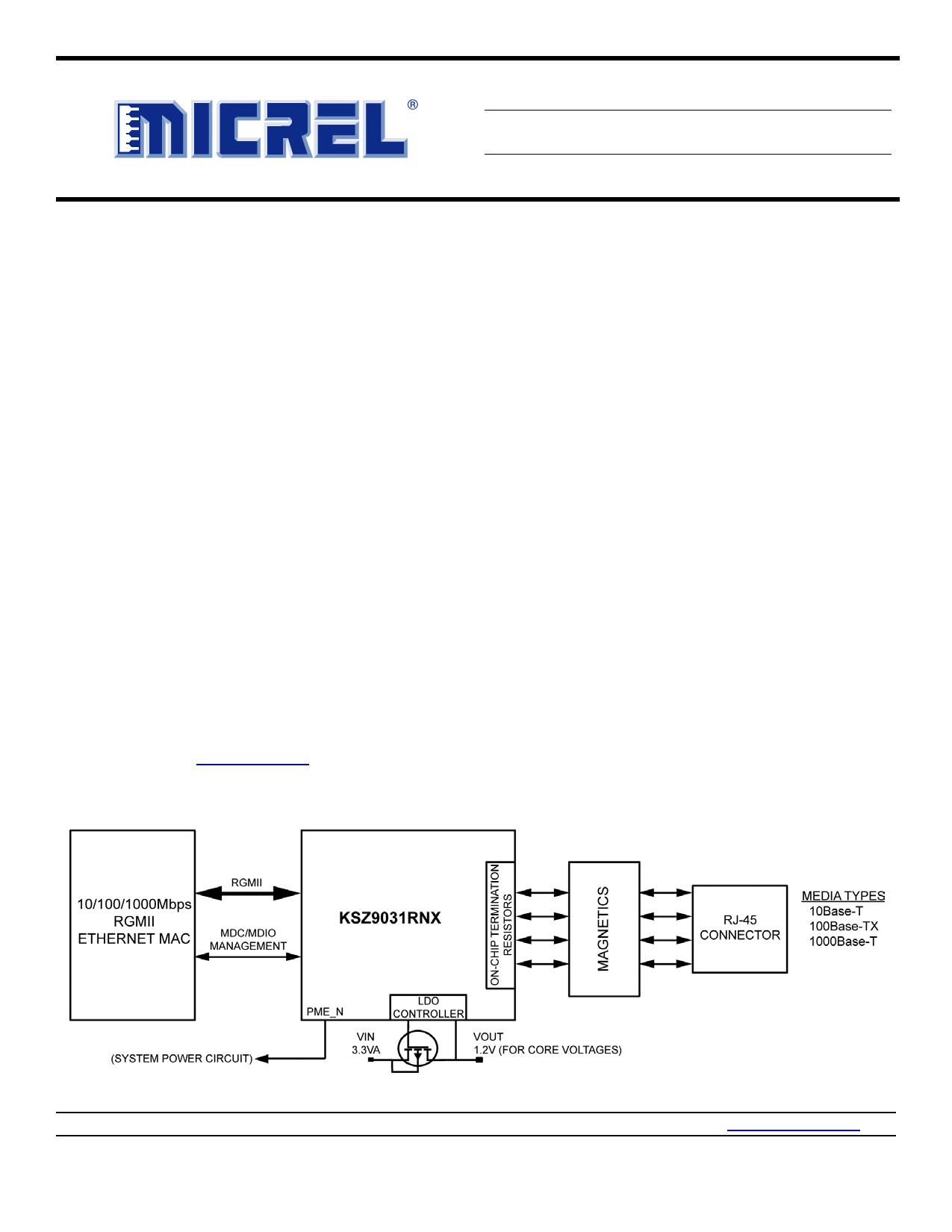 KSZ9031RNX دیتاشیت PDF