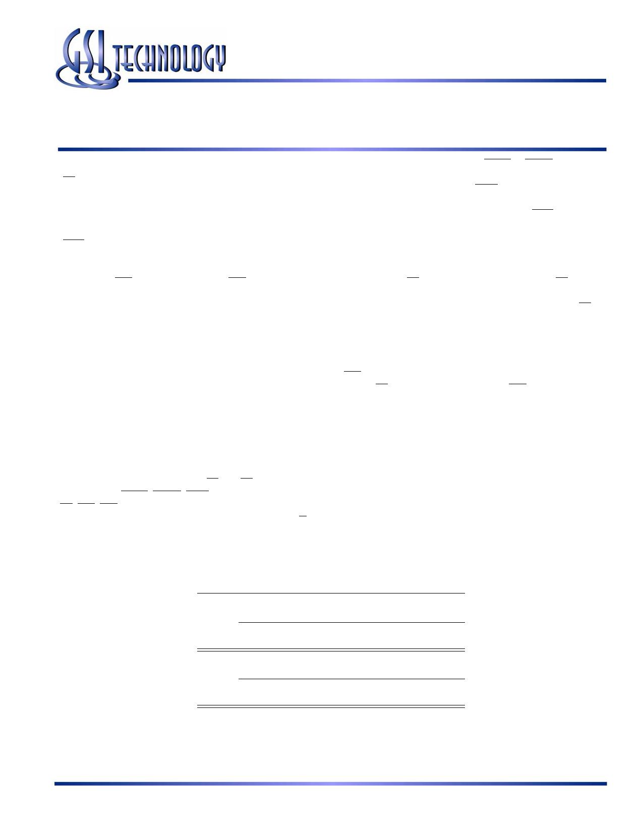 GS832036T دیتاشیت PDF