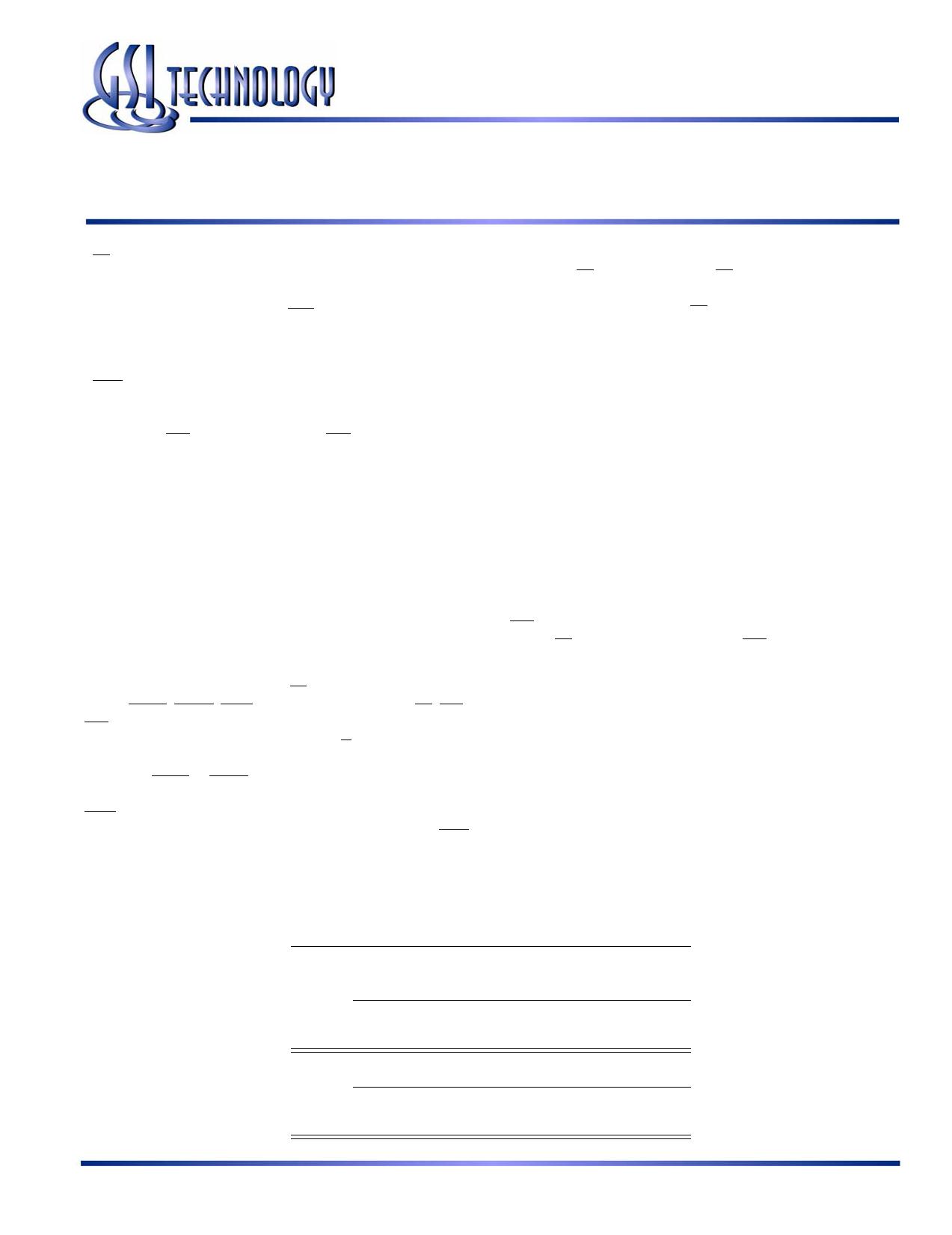 GS832218E دیتاشیت PDF
