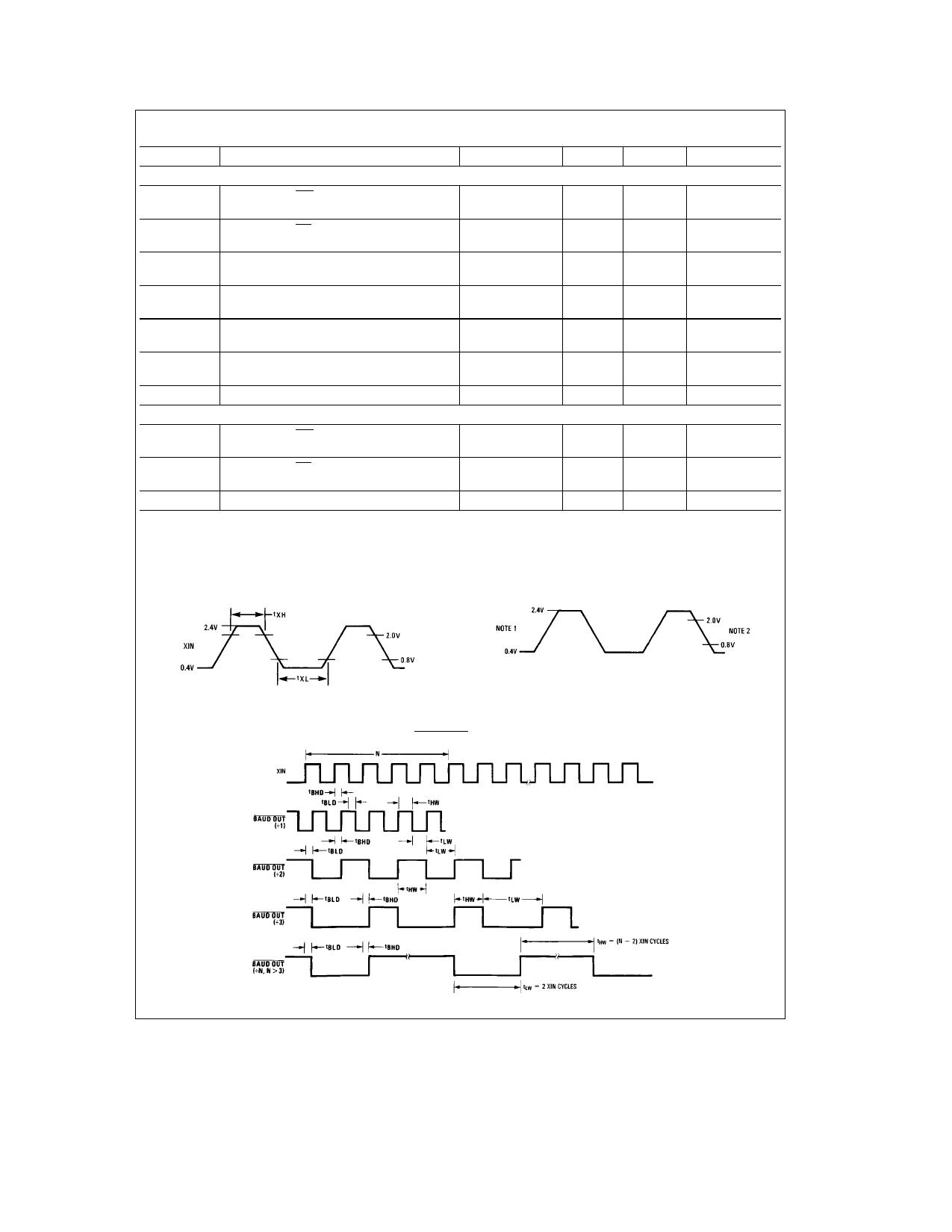 PC16550DVEF pdf