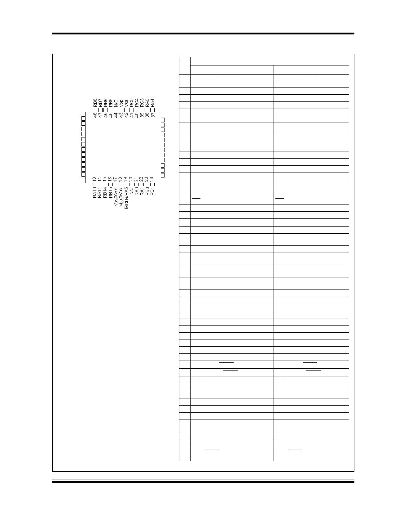 PIC24F32KA304 전자부품, 판매, 대치품