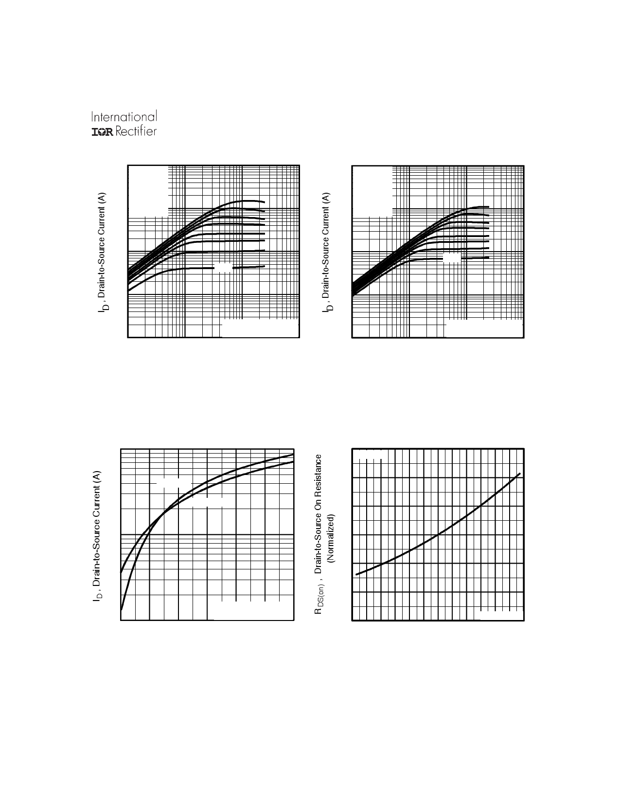 IRFZ34NPBF pdf, ピン配列