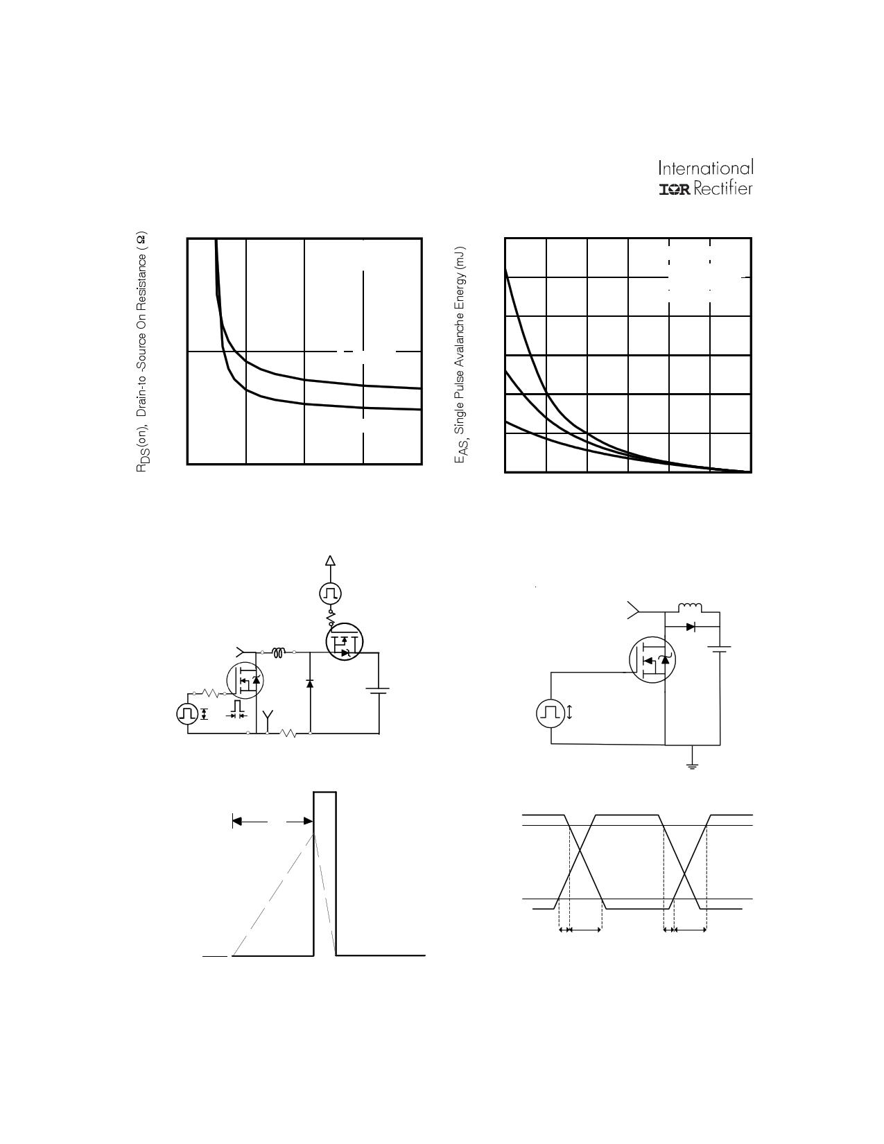 IRF3711ZPbF 電子部品, 半導体