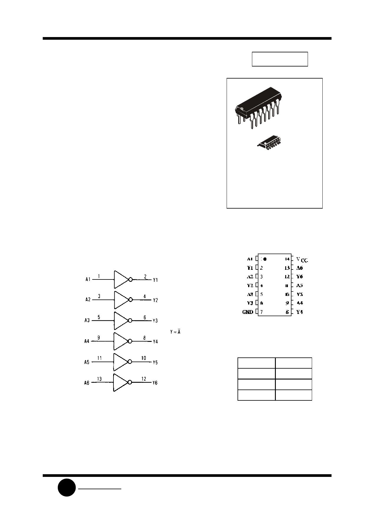 74LVU04 دیتاشیت PDF