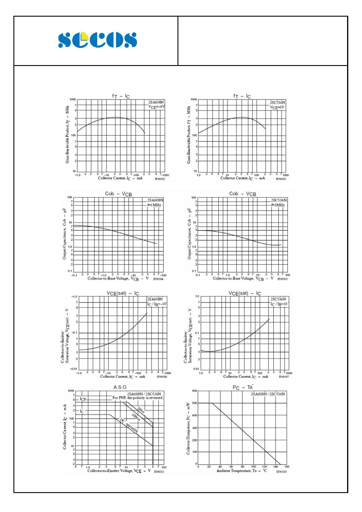 2SA608-D pdf, ピン配列