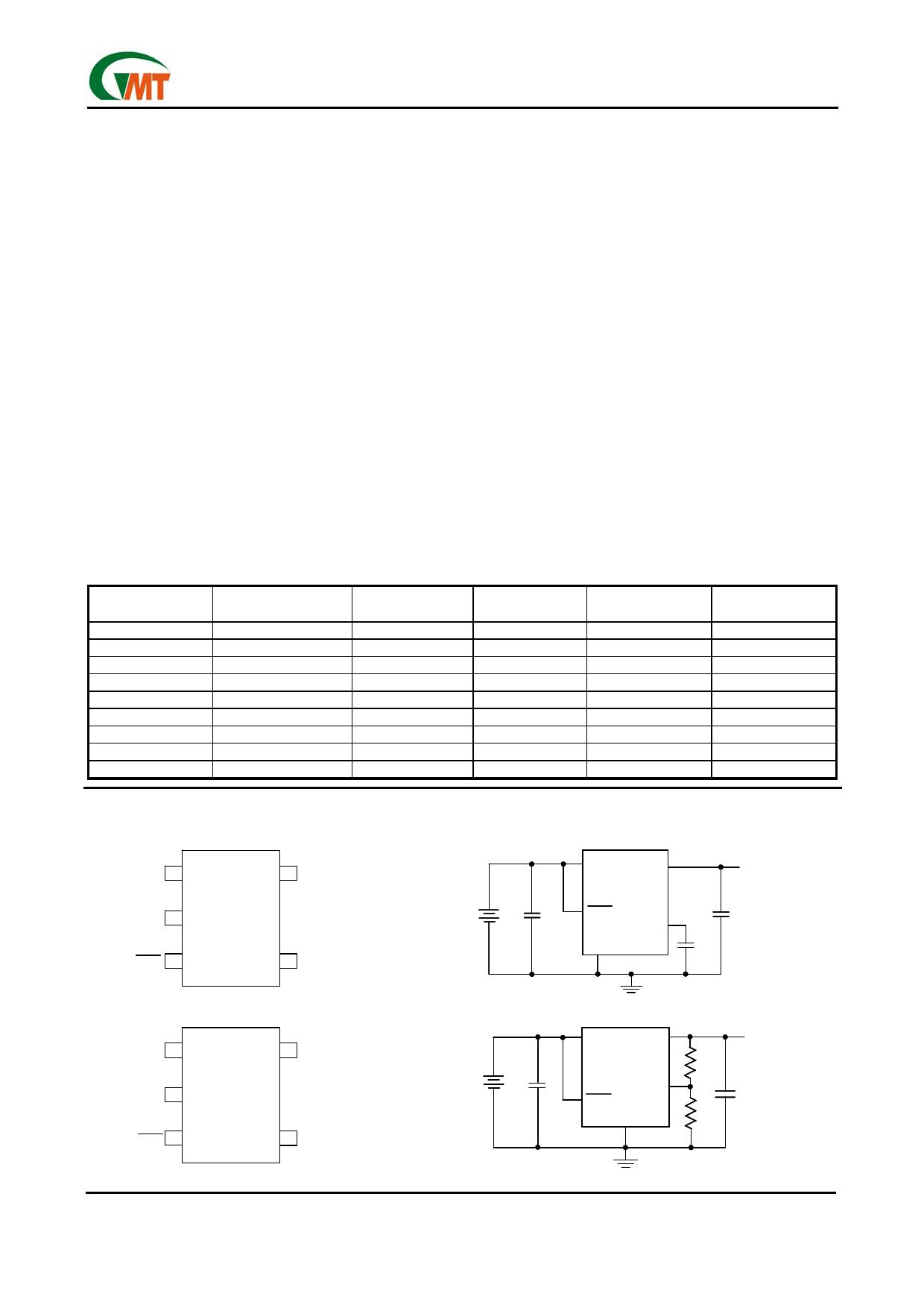 G914x Datasheet, G914x PDF,ピン配置, 機能