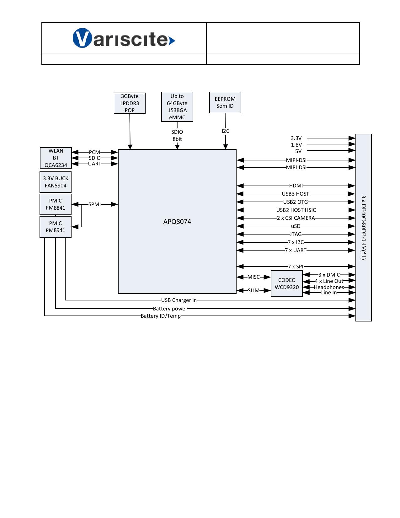 DART-SD800 전자부품, 판매, 대치품