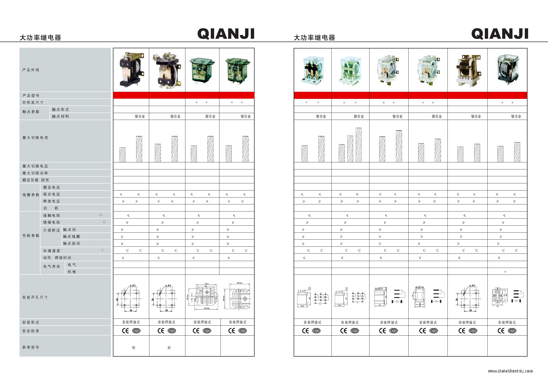 JQX-30F2Z دیتاشیت PDF