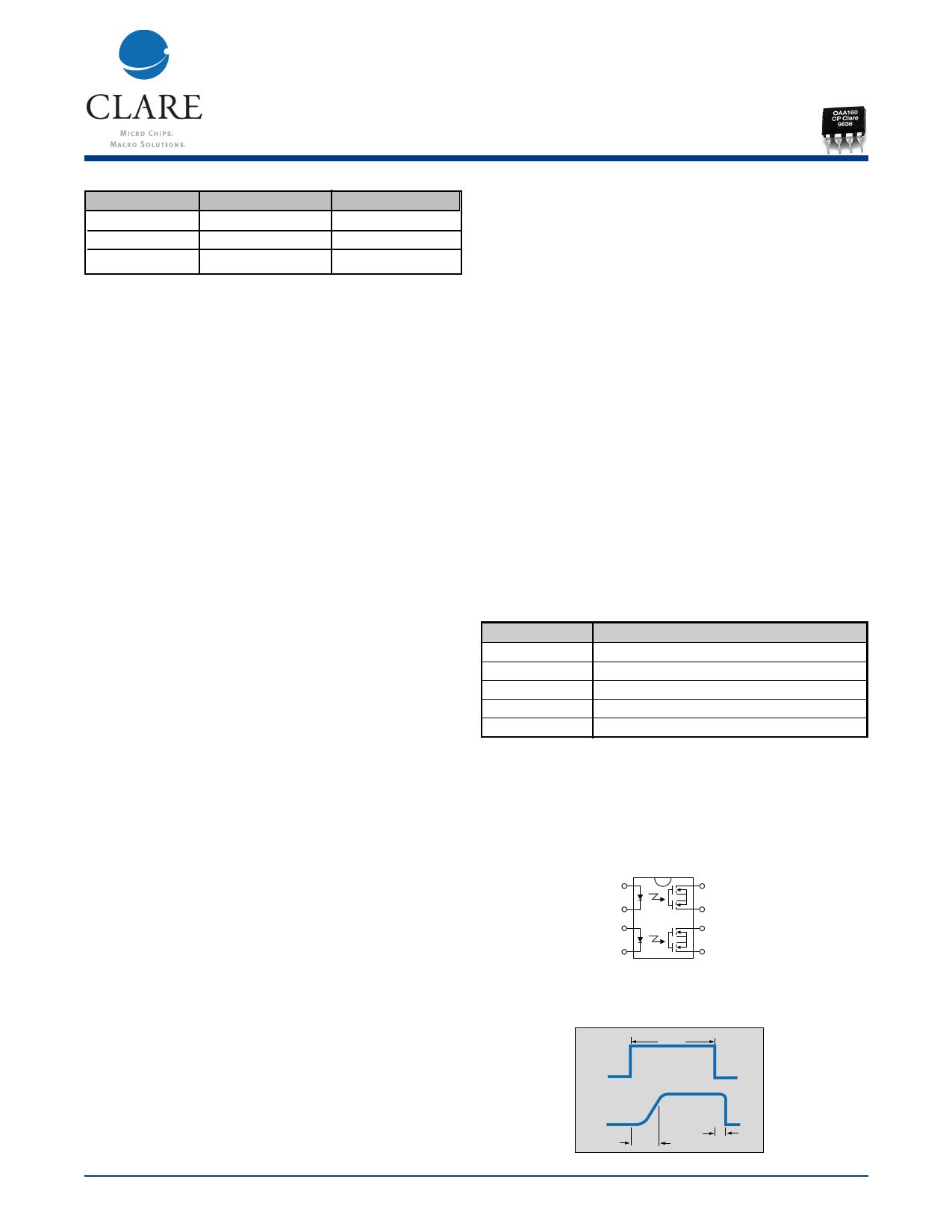 OAA160 datasheet