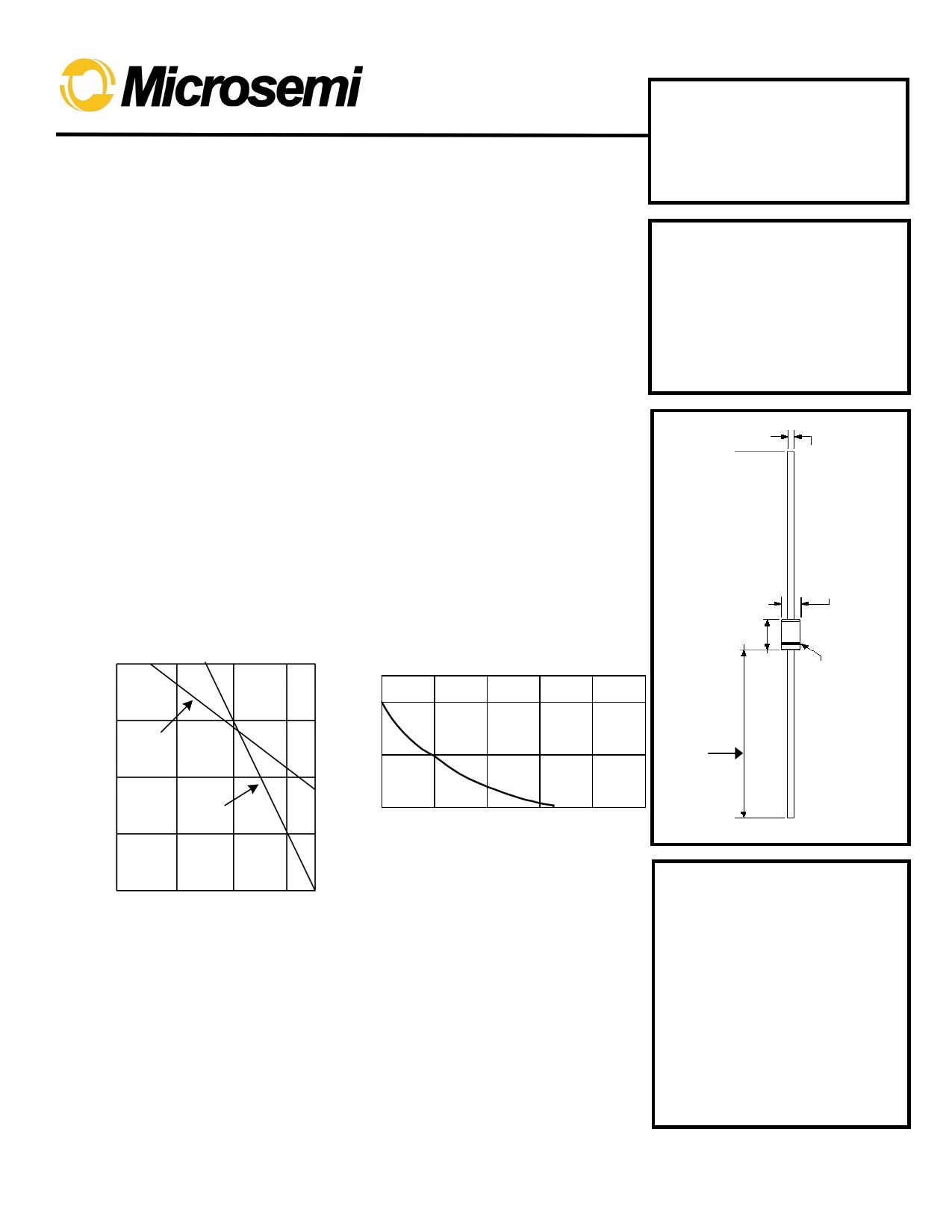 SA22 دیتاشیت PDF